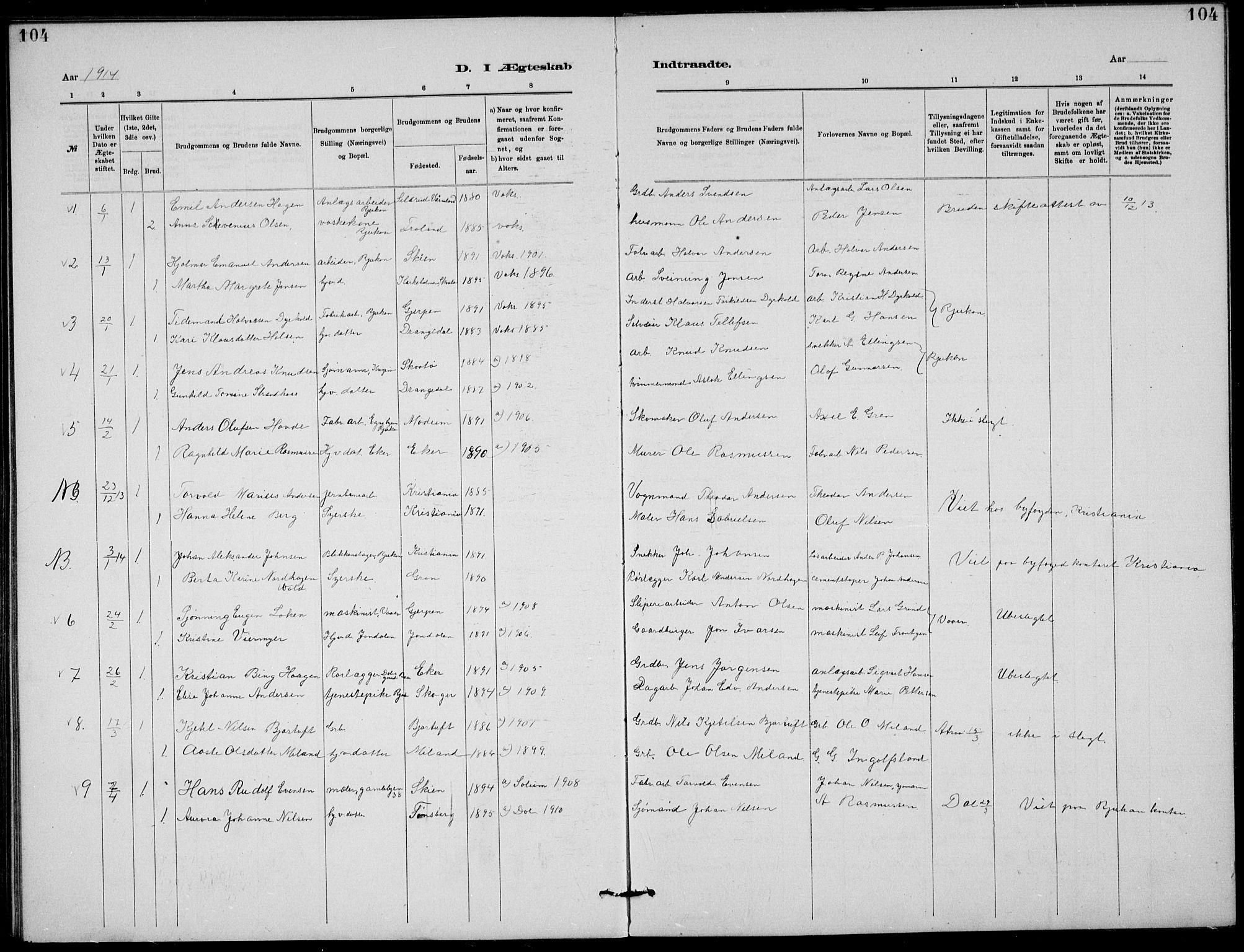 SAKO, Rjukan kirkebøker, G/Ga/L0001: Klokkerbok nr. 1, 1880-1914, s. 104