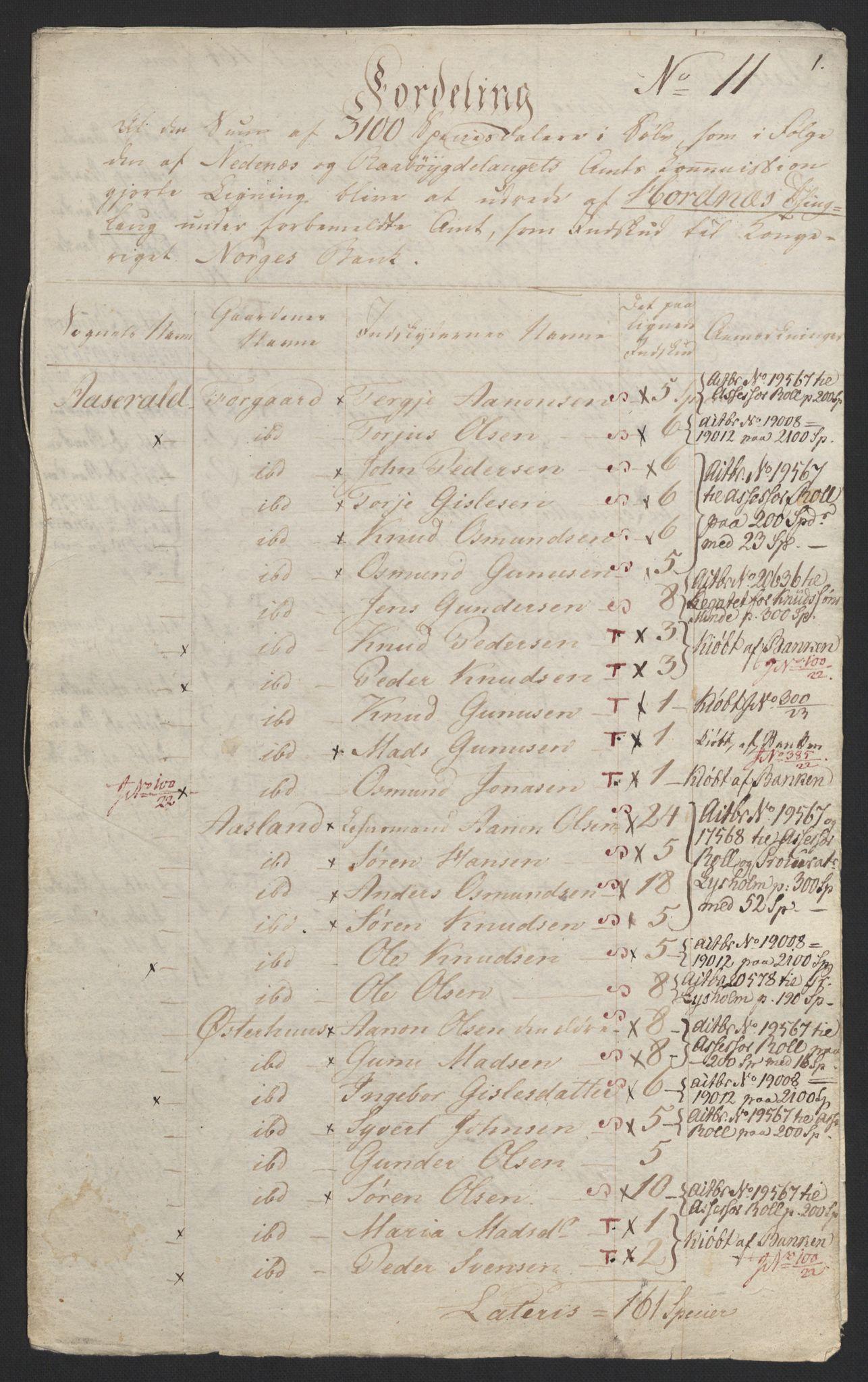NOBA, Norges Bank/Sølvskatten 1816*, 1816-1823, s. 29