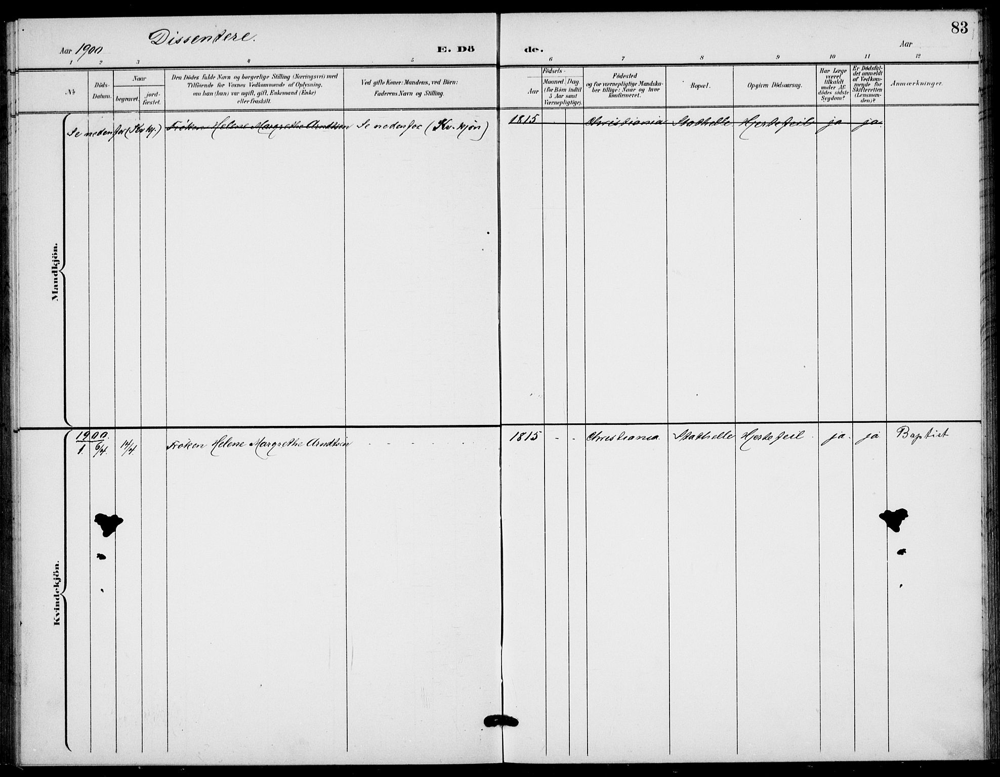 SAKO, Bamble kirkebøker, G/Gb/L0002: Klokkerbok nr. II 2, 1900-1925, s. 83