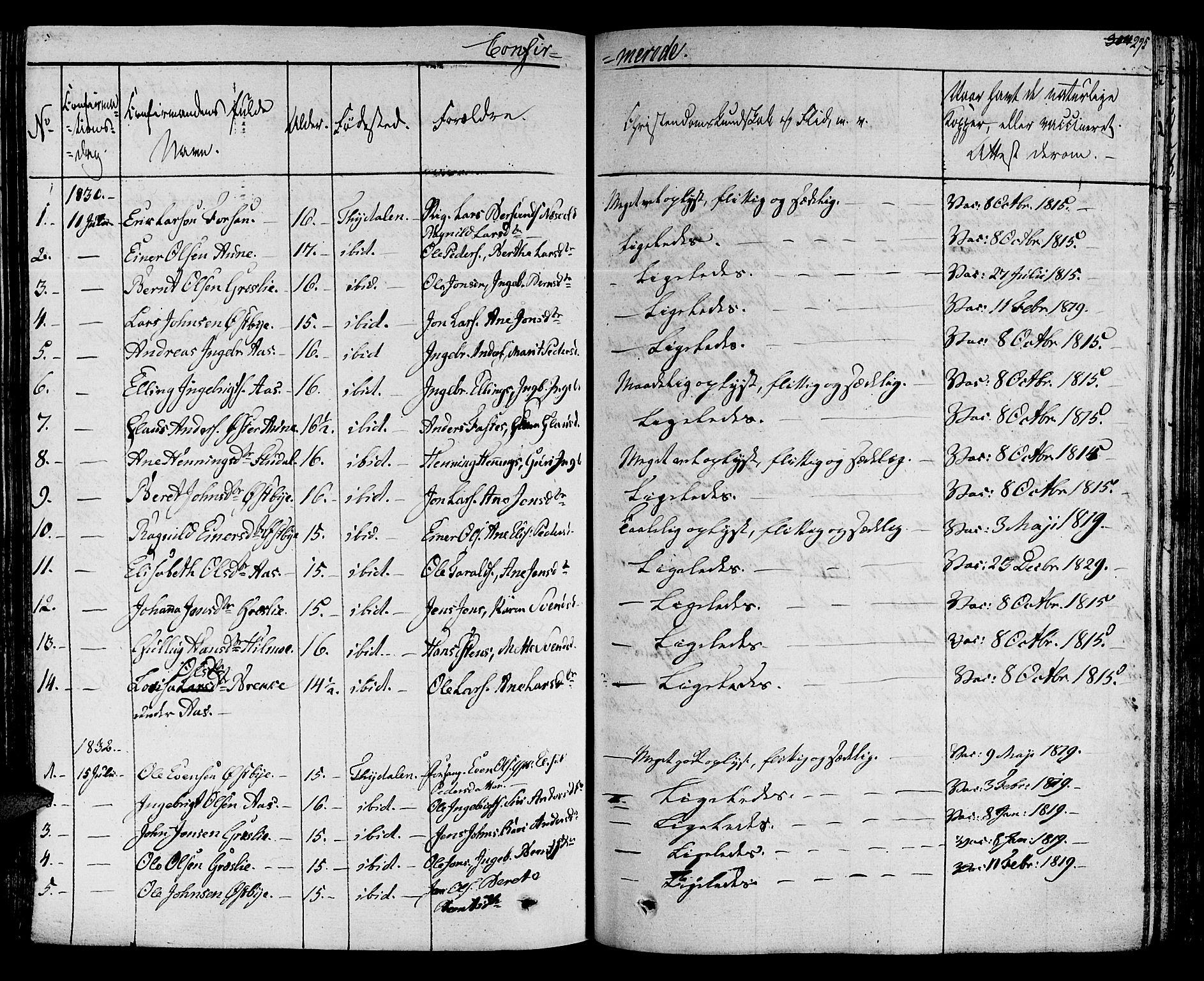 SAT, Ministerialprotokoller, klokkerbøker og fødselsregistre - Sør-Trøndelag, 695/L1144: Ministerialbok nr. 695A05 /2, 1824-1842, s. 295