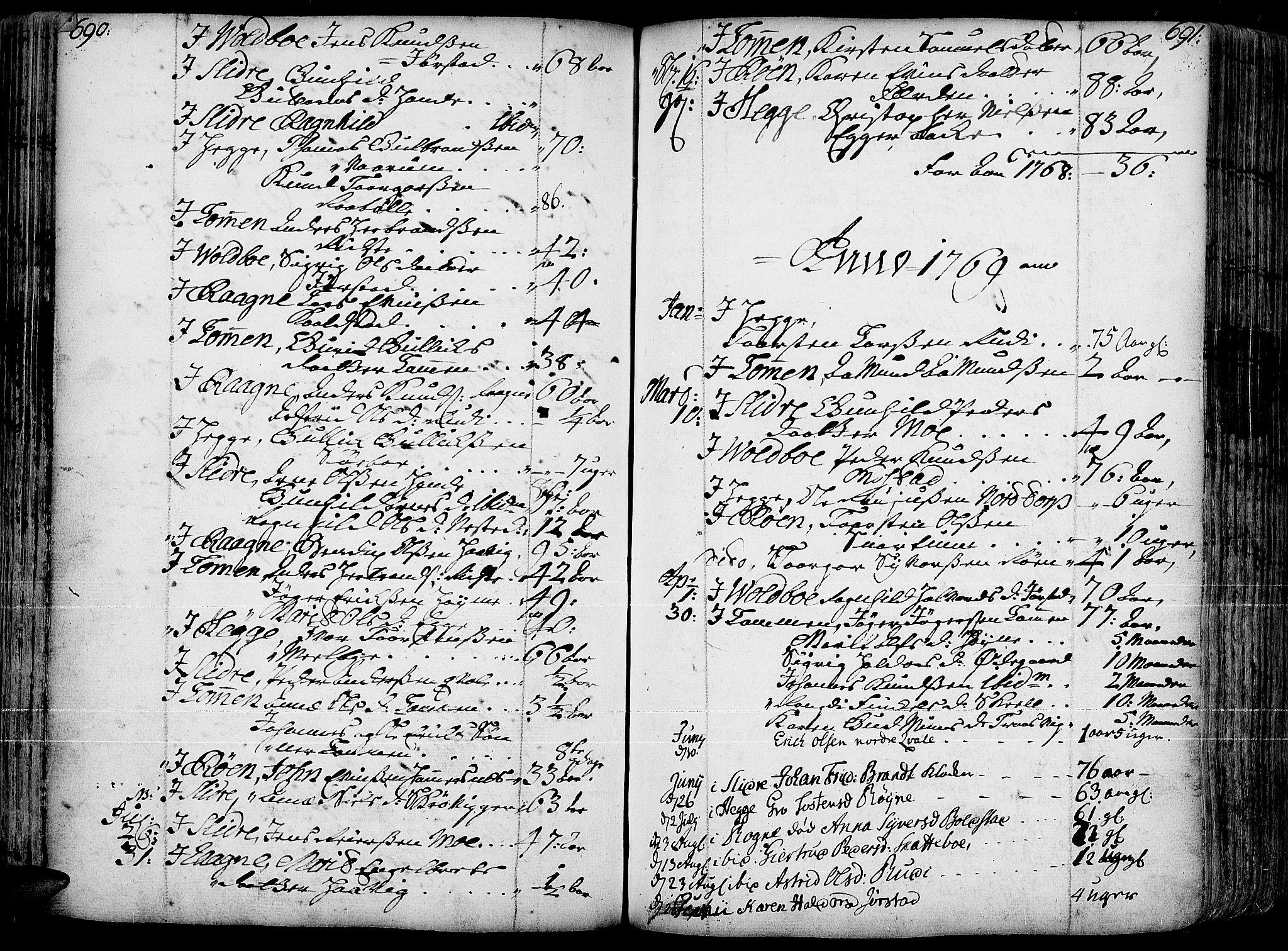 SAH, Slidre prestekontor, Ministerialbok nr. 1, 1724-1814, s. 690-691
