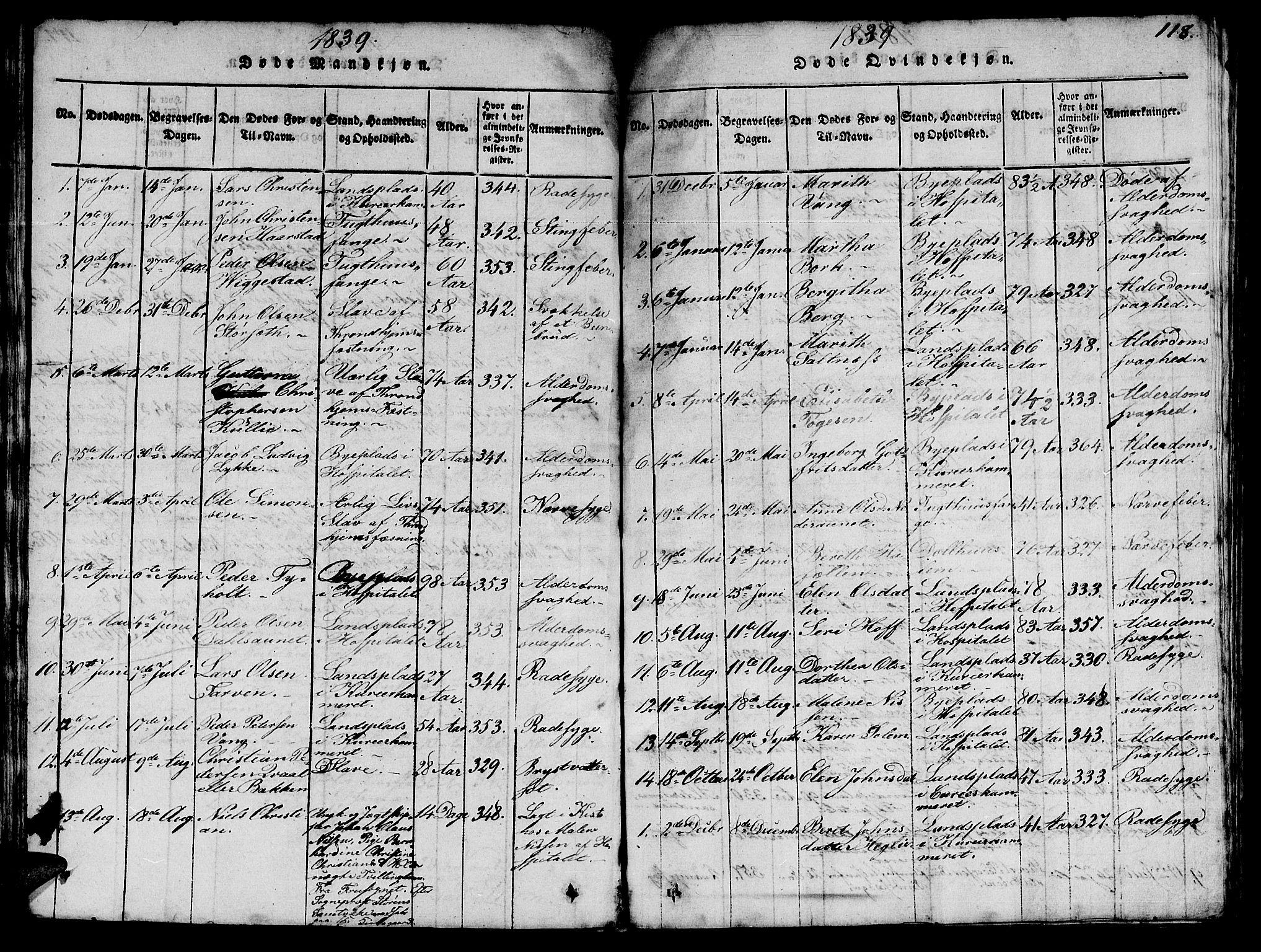 SAT, Ministerialprotokoller, klokkerbøker og fødselsregistre - Sør-Trøndelag, 623/L0478: Klokkerbok nr. 623C01, 1815-1873, s. 118