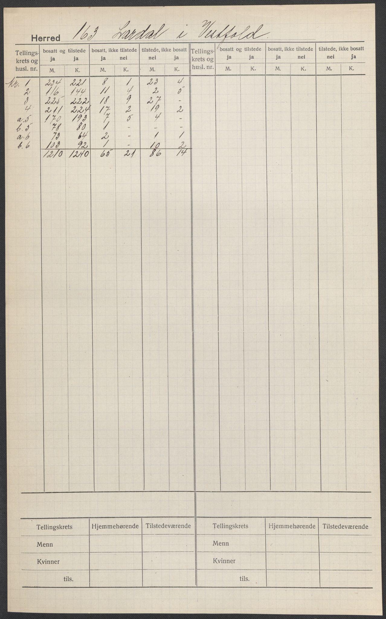 SAKO, Folketelling 1920 for 0728 Lardal herred, 1920, s. 1
