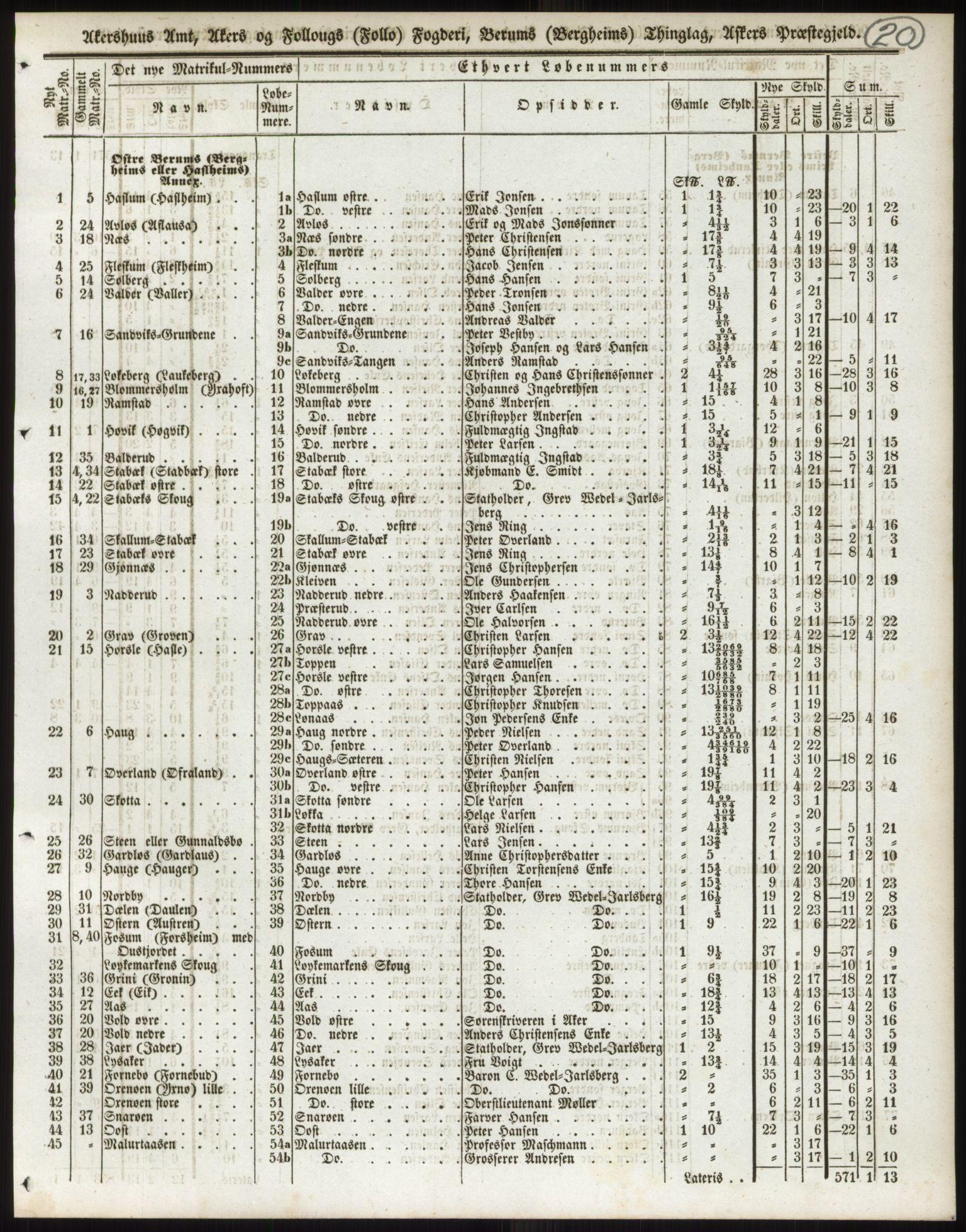 PUBL, Andre publikasjoner, -/Bind 2: Akershus amt, 1838, s. 34