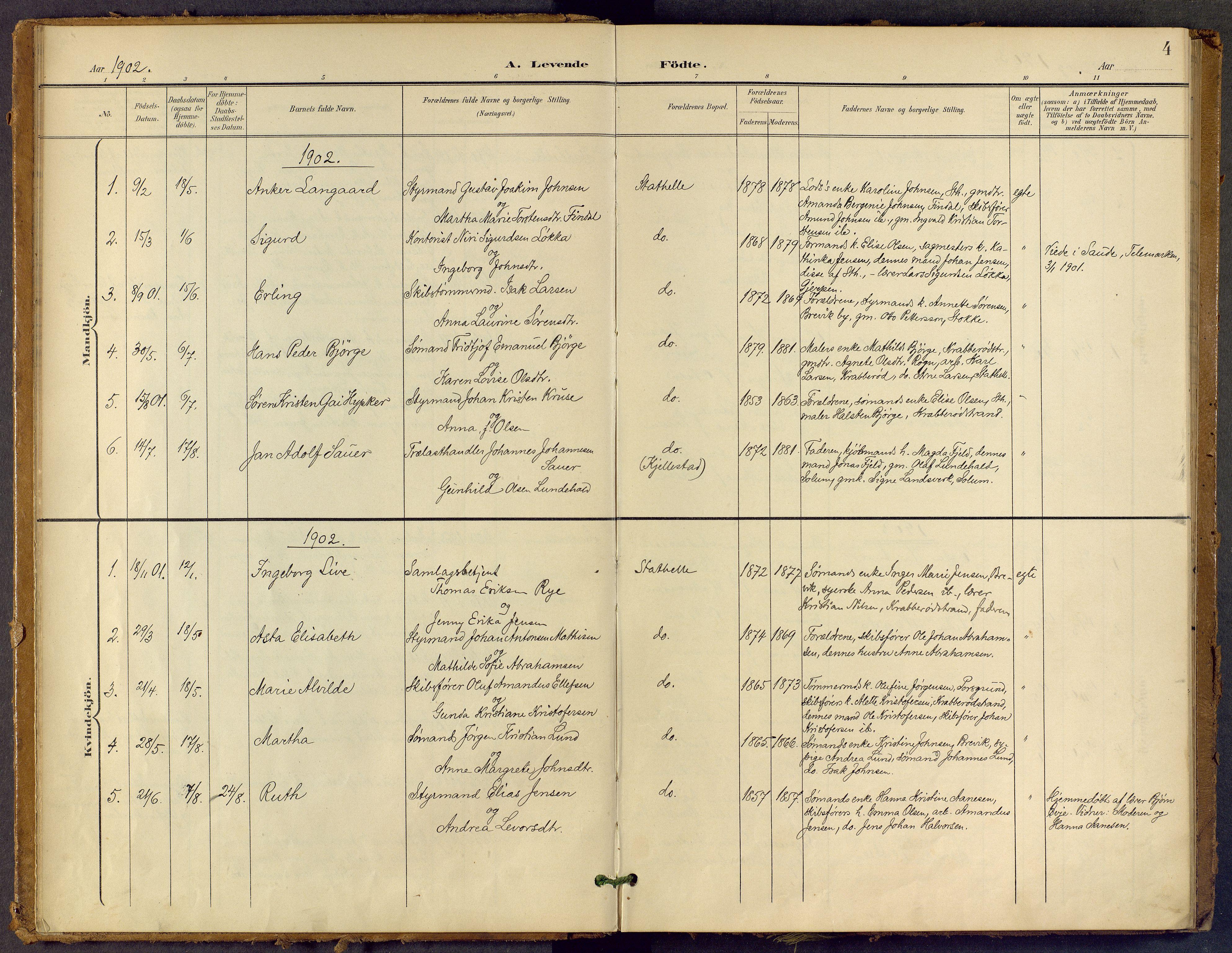 SAKO, Bamble kirkebøker, F/Fb/L0002: Ministerialbok nr. II 2, 1900-1921, s. 4