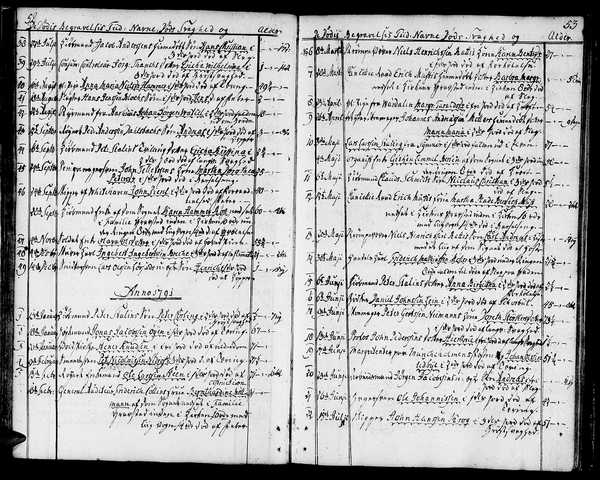 SAT, Ministerialprotokoller, klokkerbøker og fødselsregistre - Sør-Trøndelag, 602/L0106: Ministerialbok nr. 602A04, 1774-1814, s. 52-53