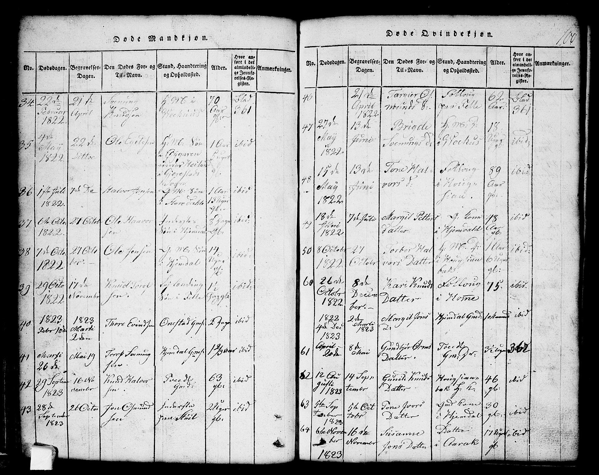 SAKO, Nissedal kirkebøker, G/Gb/L0001: Klokkerbok nr. II 1, 1814-1862, s. 100
