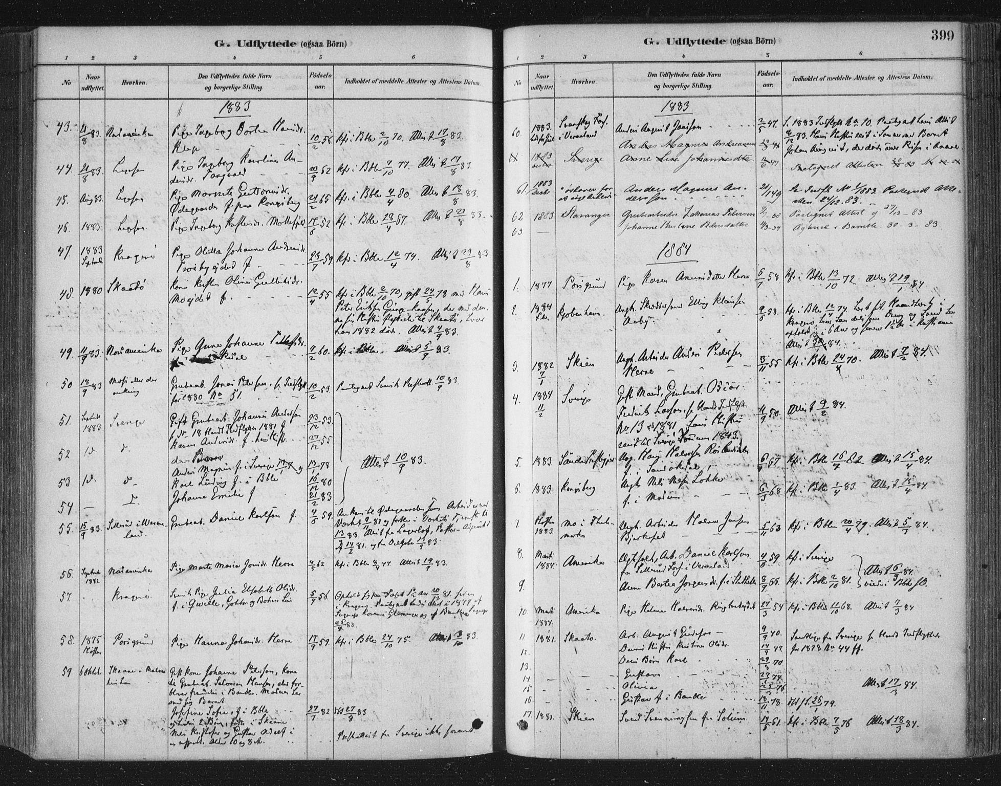 SAKO, Bamble kirkebøker, F/Fa/L0007: Ministerialbok nr. I 7, 1878-1888, s. 399
