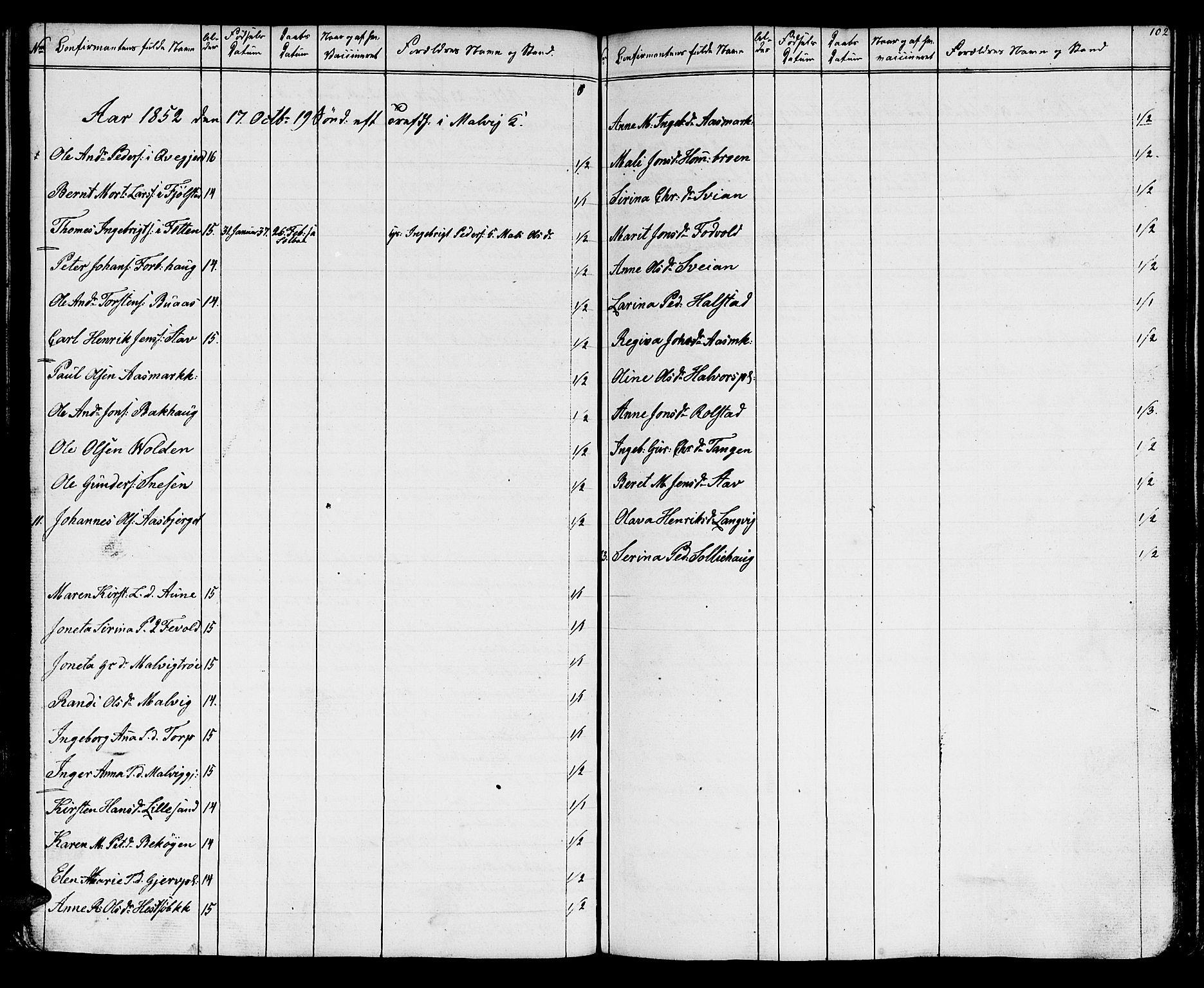 SAT, Ministerialprotokoller, klokkerbøker og fødselsregistre - Sør-Trøndelag, 616/L0422: Klokkerbok nr. 616C05, 1850-1888, s. 102