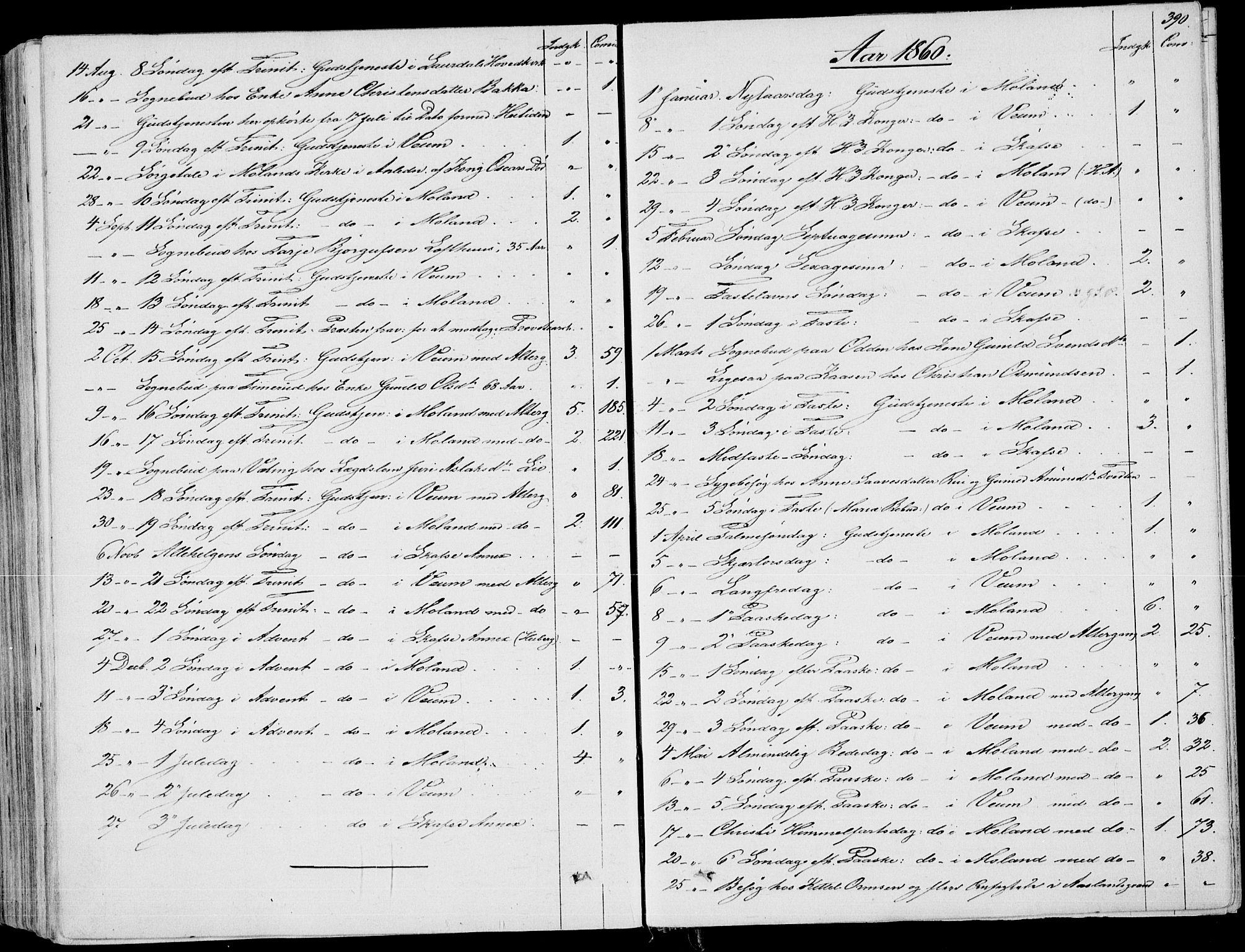 SAKO, Fyresdal kirkebøker, F/Fa/L0005: Ministerialbok nr. I 5, 1855-1871, s. 390
