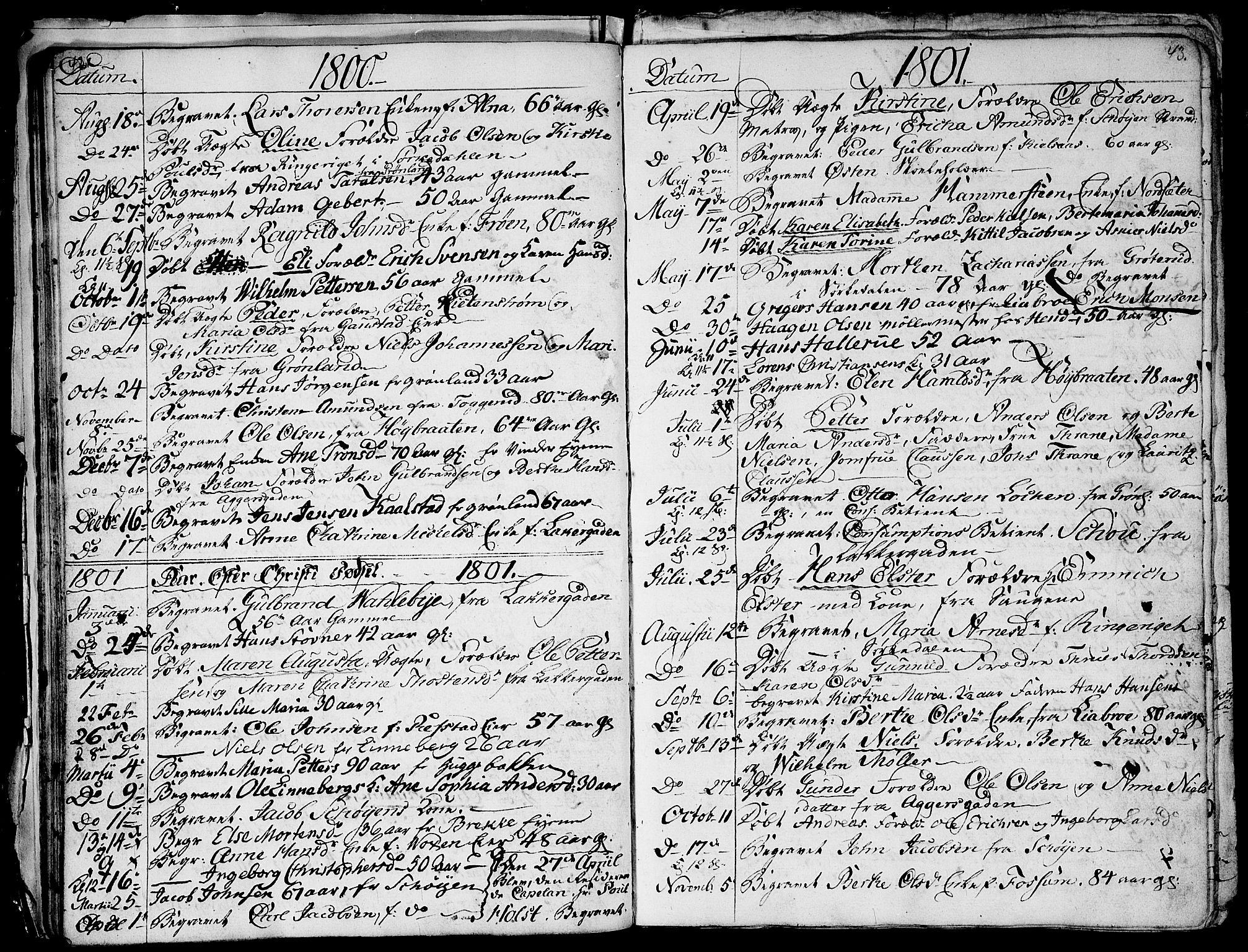 SAO, Aker prestekontor kirkebøker, G/L0001: Klokkerbok nr. 1, 1796-1826, s. 42-43