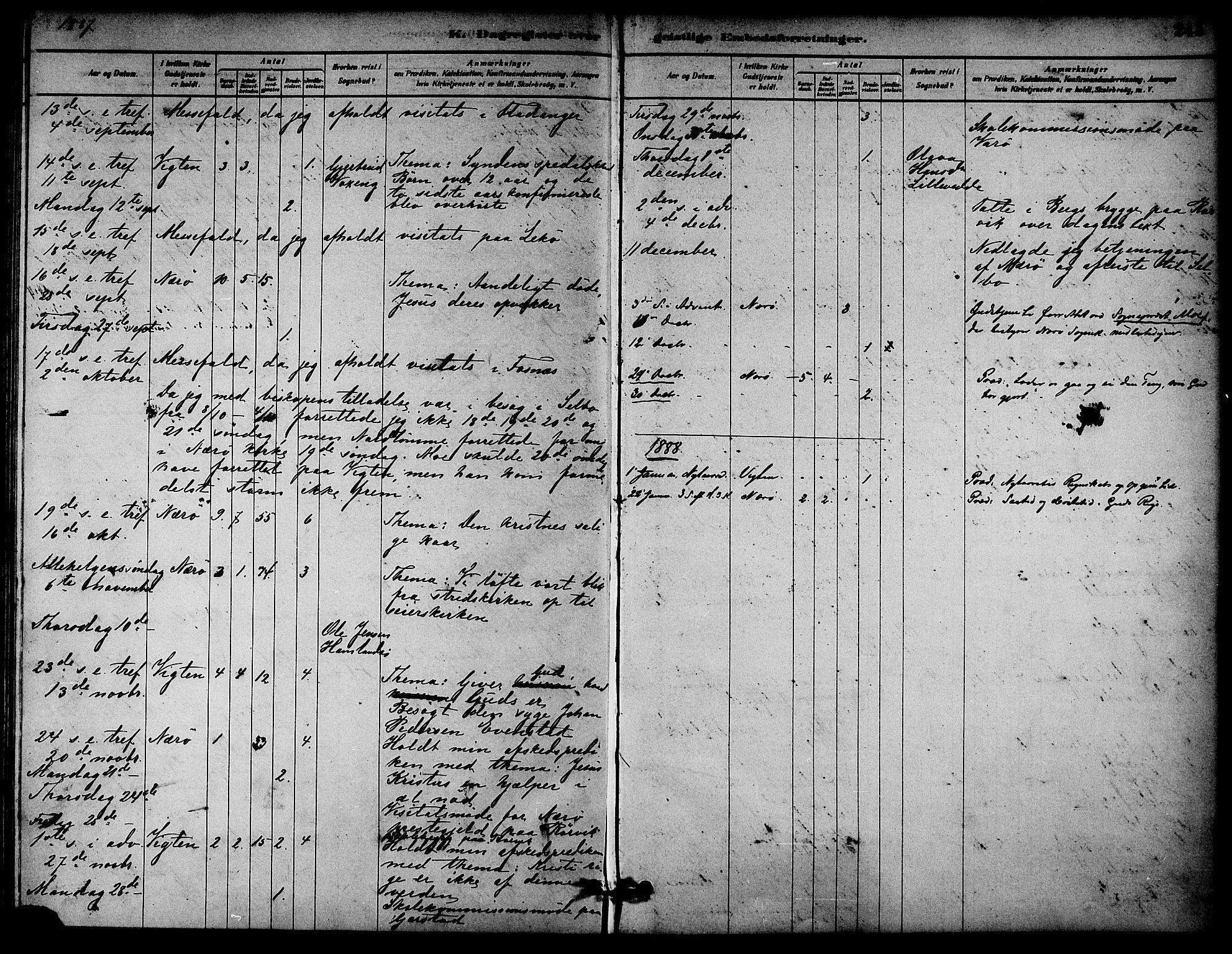 SAT, Ministerialprotokoller, klokkerbøker og fødselsregistre - Nord-Trøndelag, 784/L0672: Ministerialbok nr. 784A07, 1880-1887, s. 245