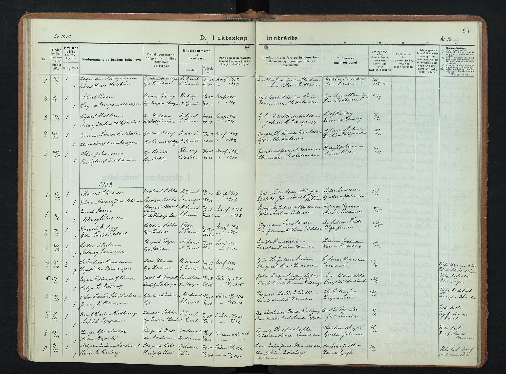 SAH, Nordre Land prestekontor, Klokkerbok nr. 3, 1932-1946, s. 95