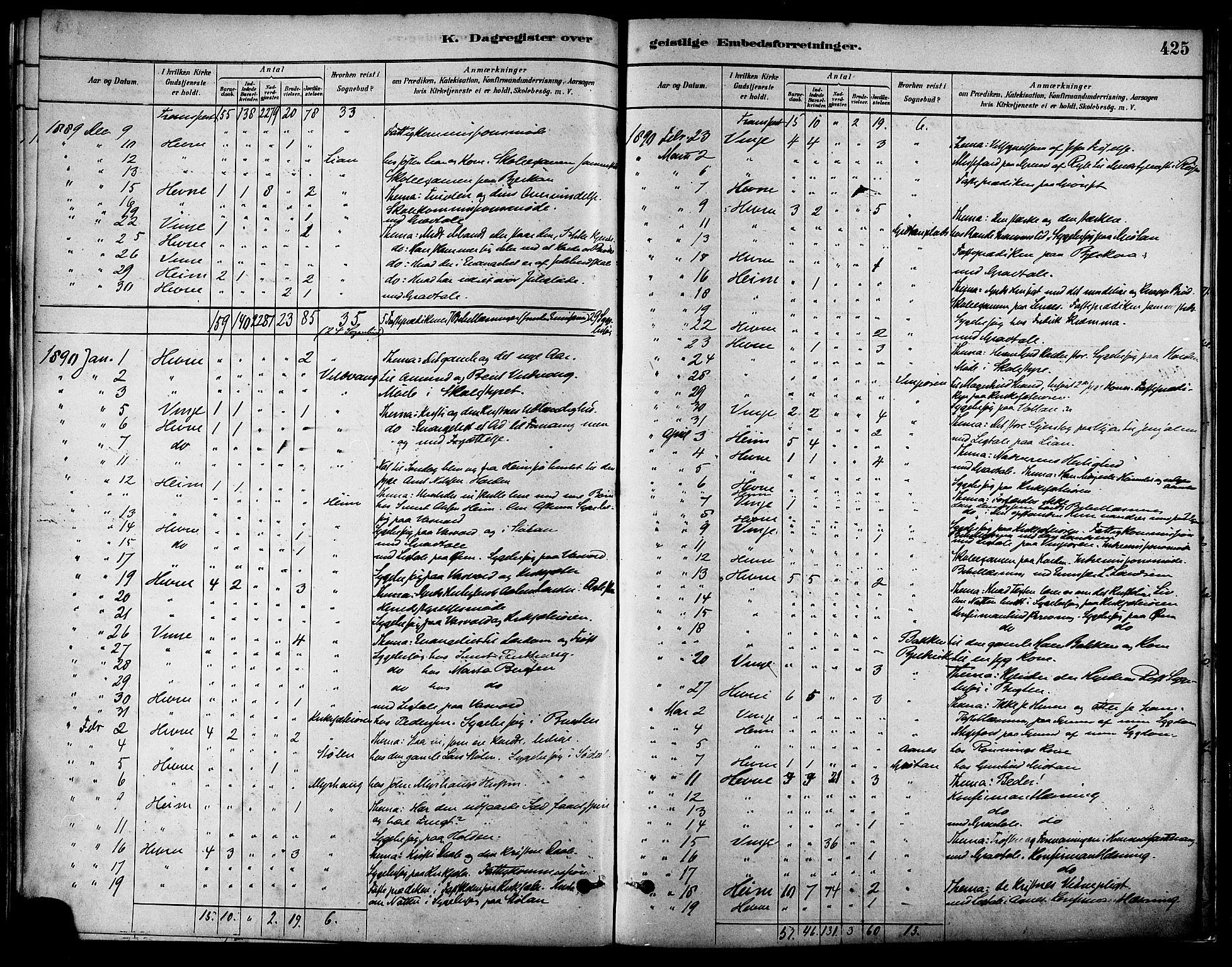 SAT, Ministerialprotokoller, klokkerbøker og fødselsregistre - Sør-Trøndelag, 630/L0496: Ministerialbok nr. 630A09, 1879-1895, s. 425