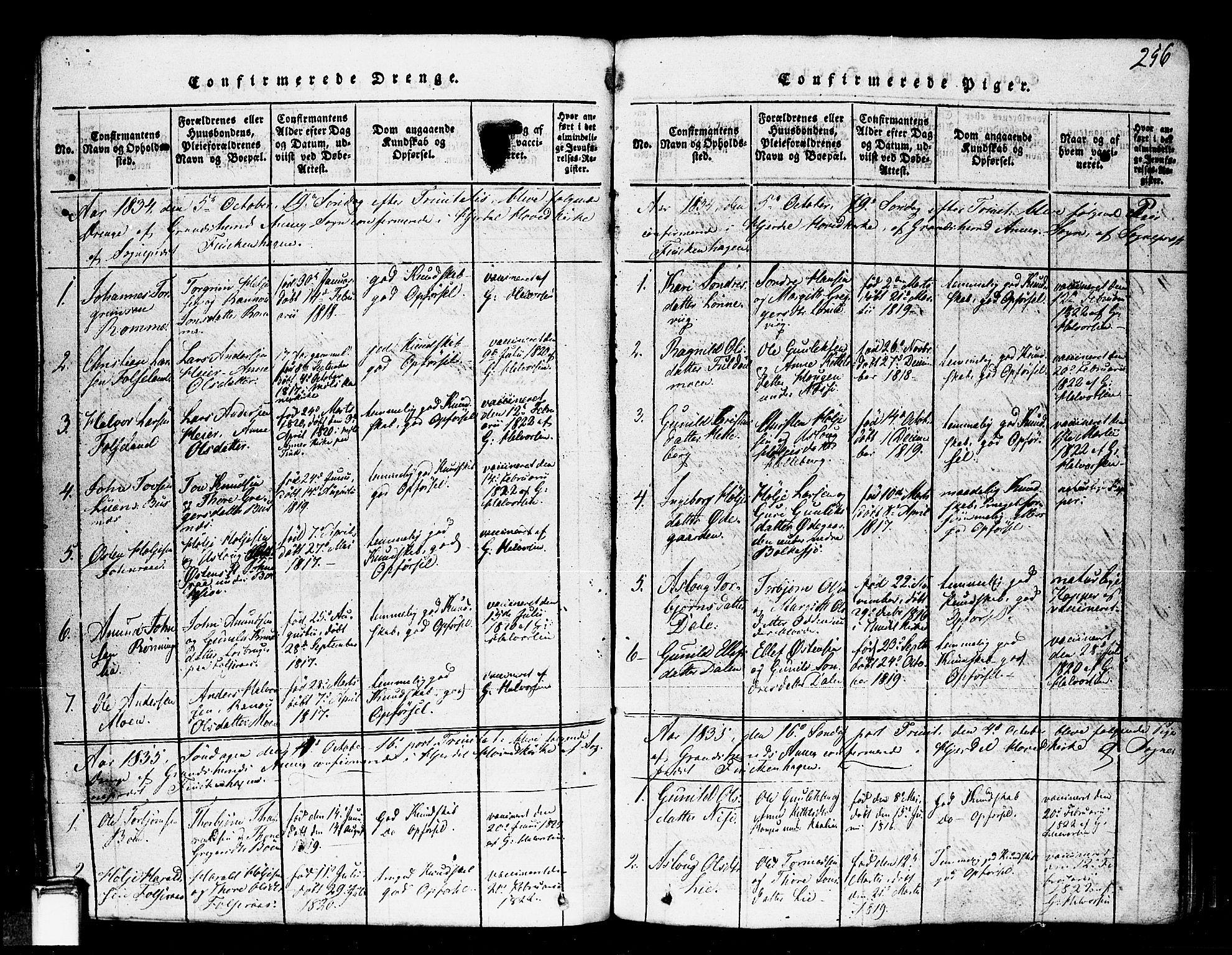 SAKO, Gransherad kirkebøker, F/Fa/L0001: Ministerialbok nr. I 1, 1815-1843, s. 256