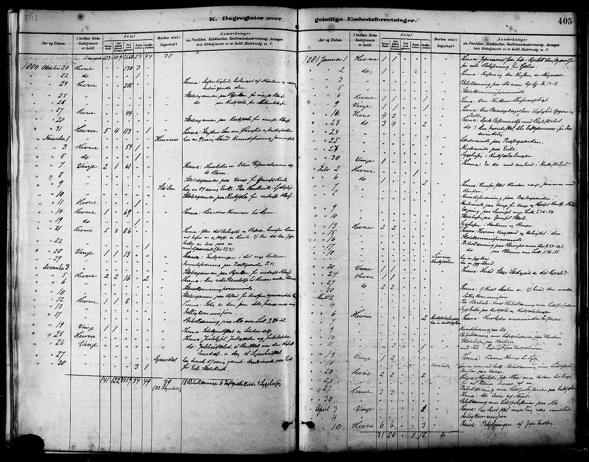 SAT, Ministerialprotokoller, klokkerbøker og fødselsregistre - Sør-Trøndelag, 630/L0496: Ministerialbok nr. 630A09, 1879-1895, s. 405