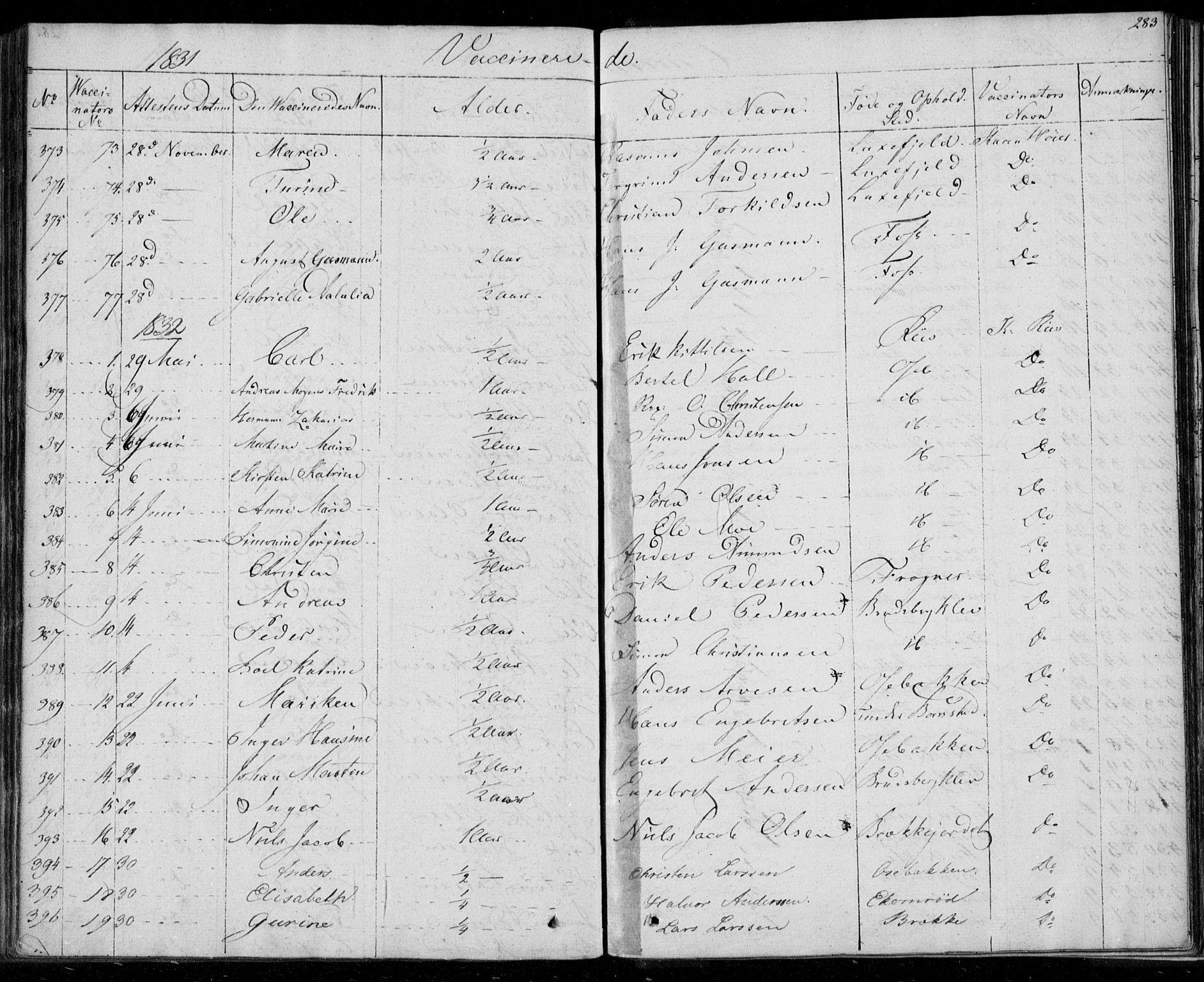 SAKO, Gjerpen kirkebøker, F/Fa/L0006: Ministerialbok nr. 6, 1829-1834, s. 283