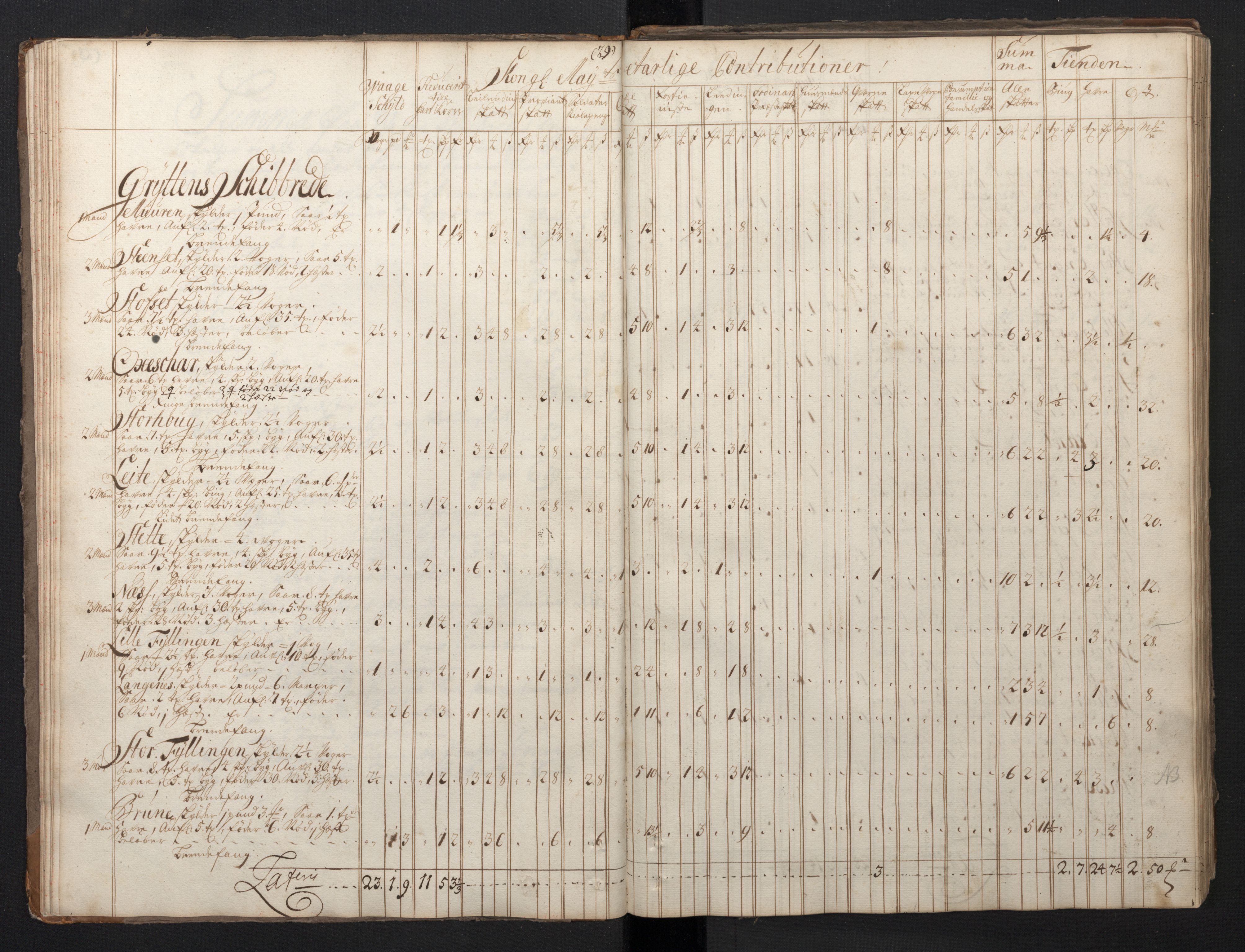 RA, Rentekammeret inntil 1814, Realistisk ordnet avdeling, N/Nb/Nbf/L0149: Sunnmøre, prøvematrikkel, 1714, s. 28b-29a