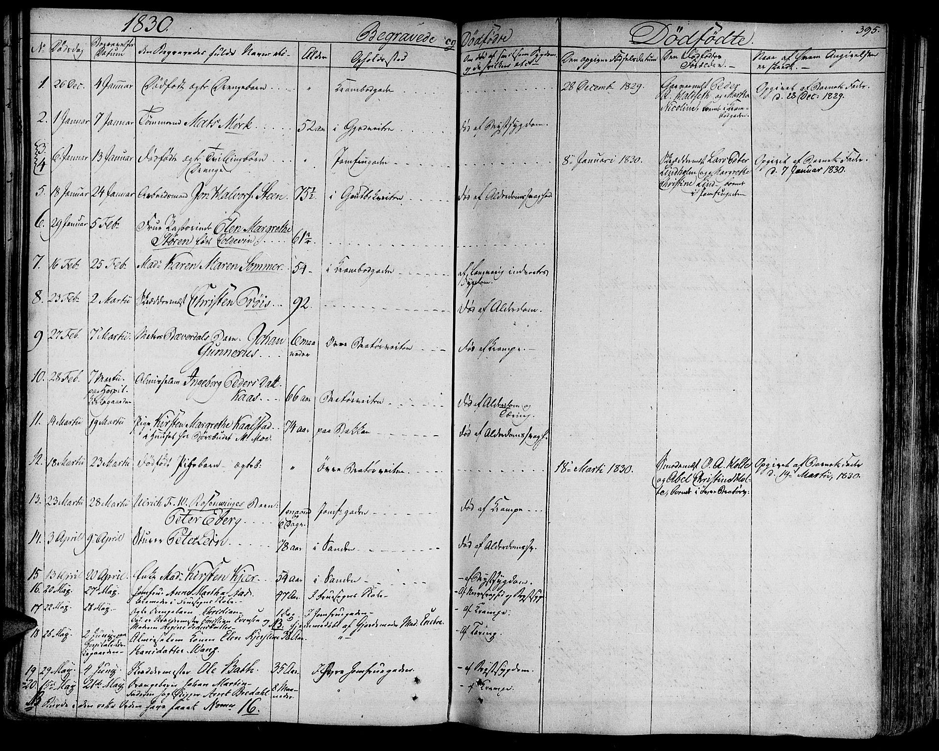 SAT, Ministerialprotokoller, klokkerbøker og fødselsregistre - Sør-Trøndelag, 602/L0109: Ministerialbok nr. 602A07, 1821-1840, s. 395