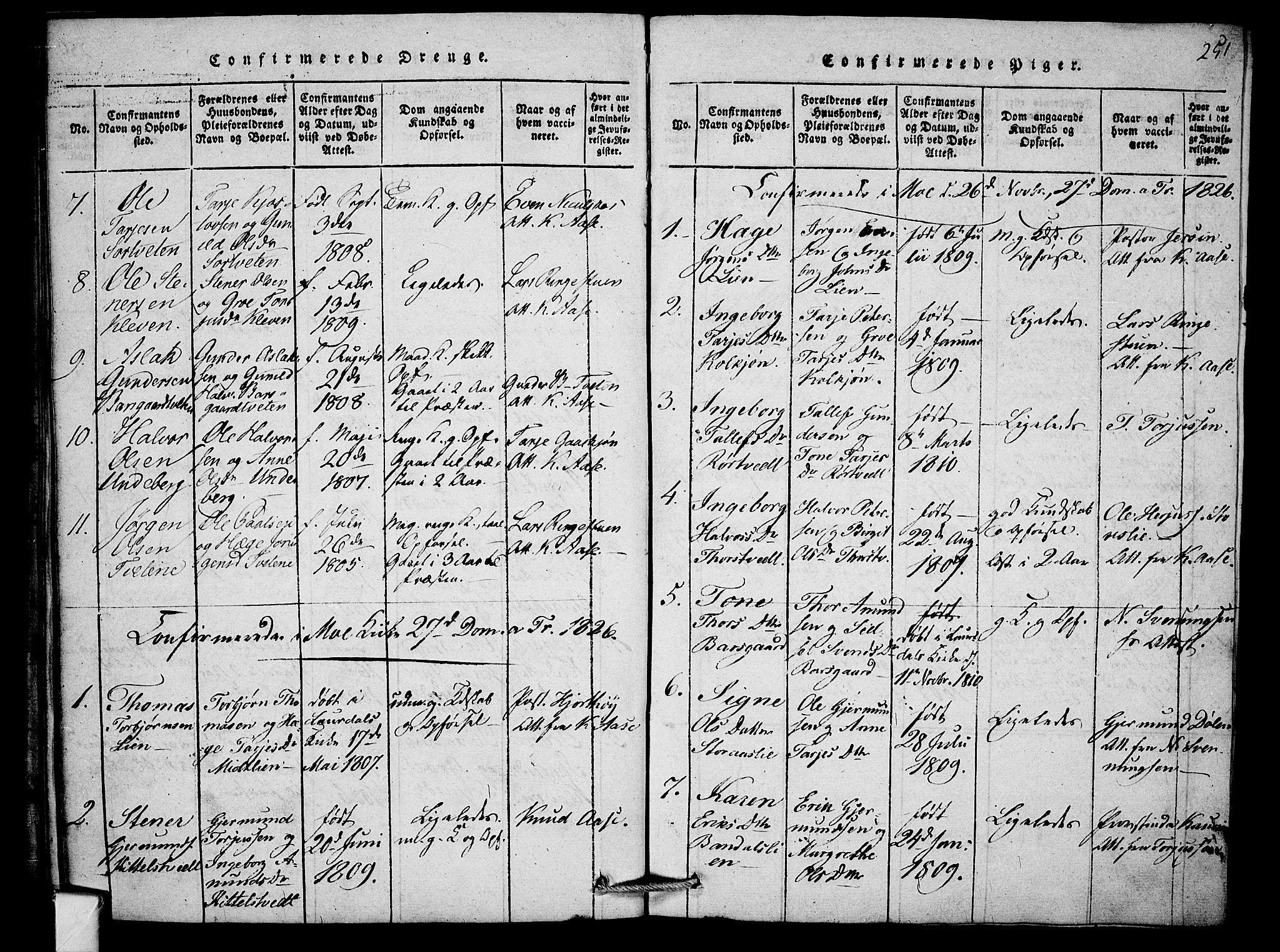 SAKO, Mo kirkebøker, F/Fb/L0001: Ministerialbok nr. II 1, 1814-1844, s. 251