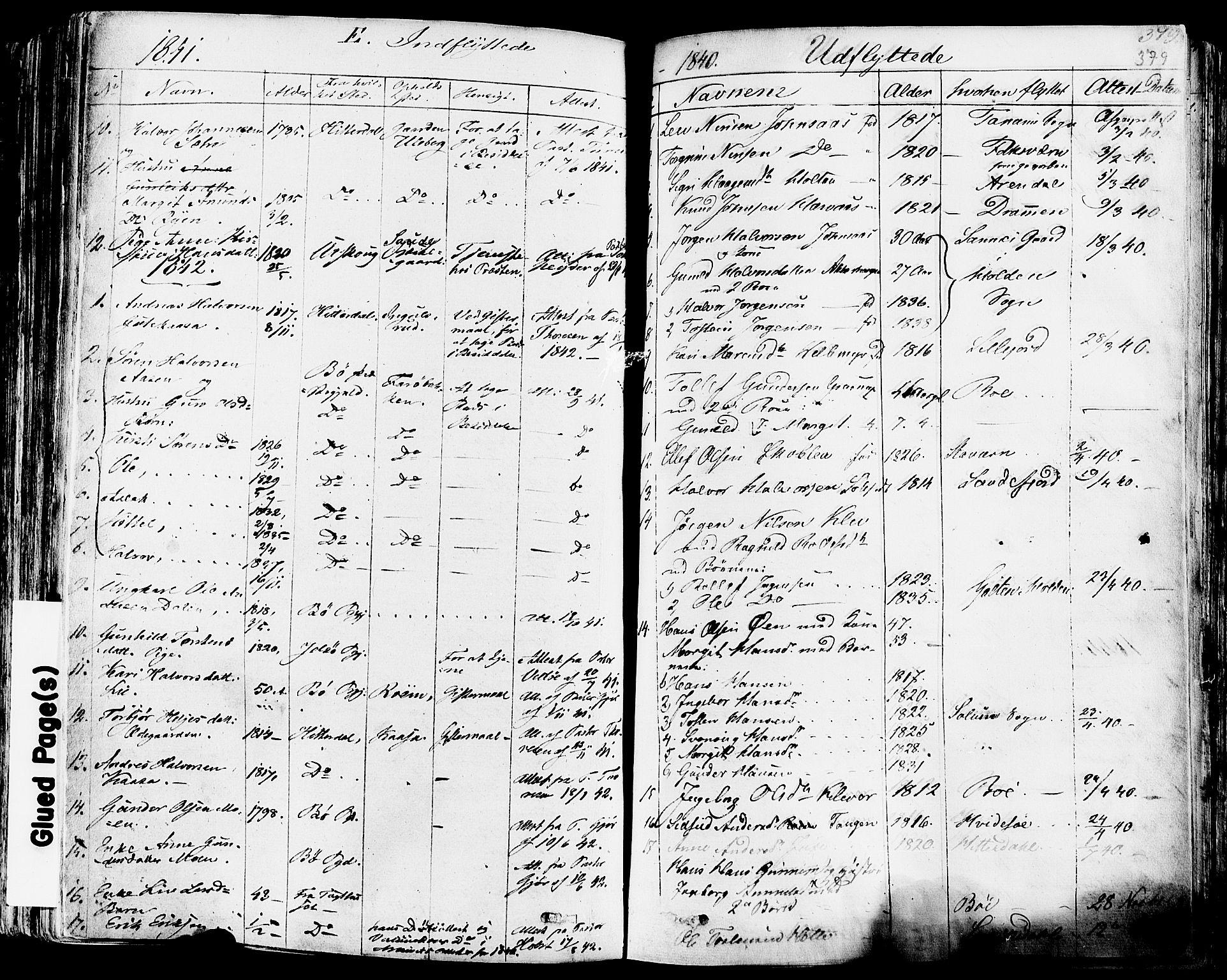 SAKO, Sauherad kirkebøker, F/Fa/L0006: Ministerialbok nr. I 6, 1827-1850, s. 379