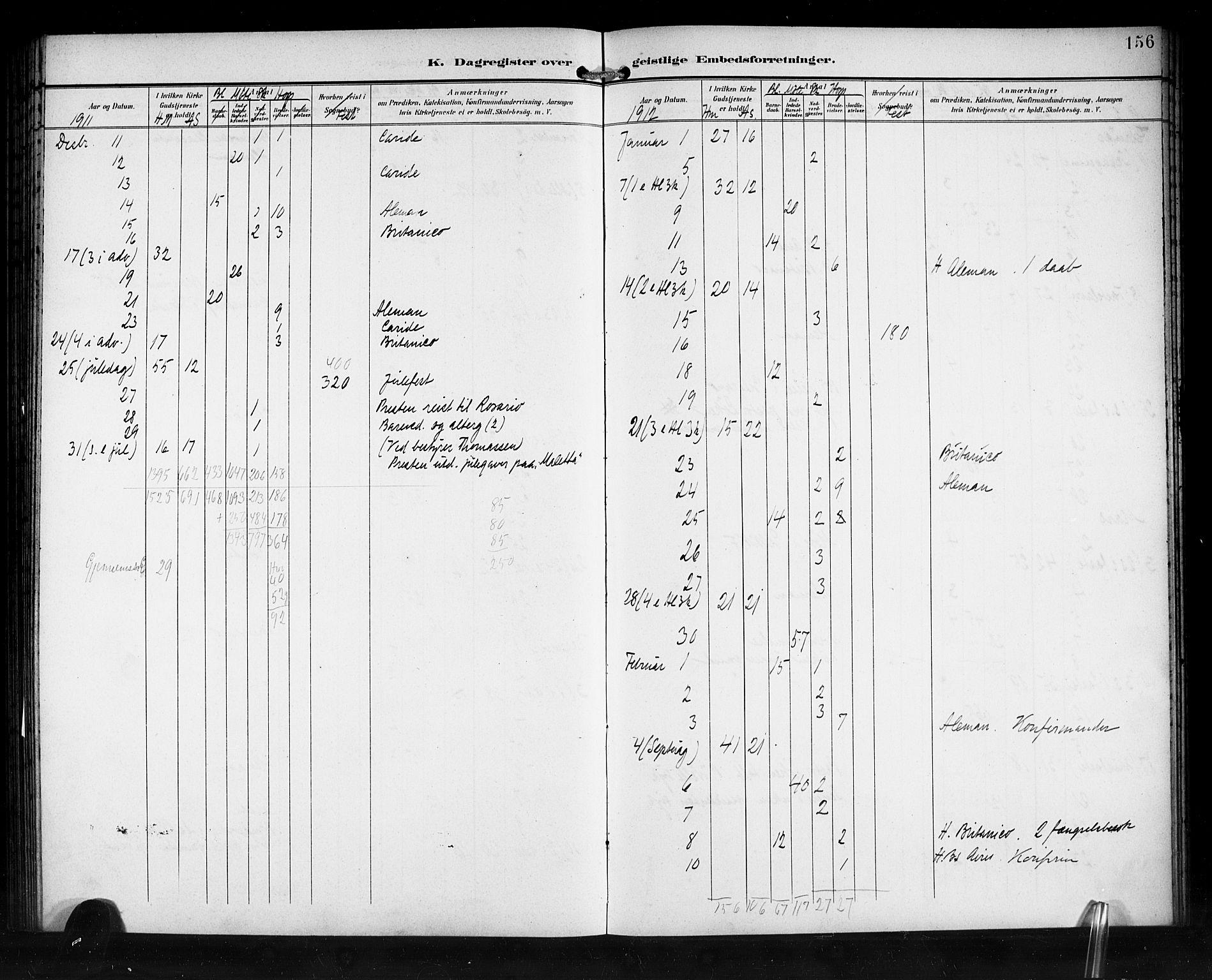 SAB, Den Norske Sjømannsmisjon i utlandet*, Ministerialbok nr. A 2, 1899-1919, s. 156