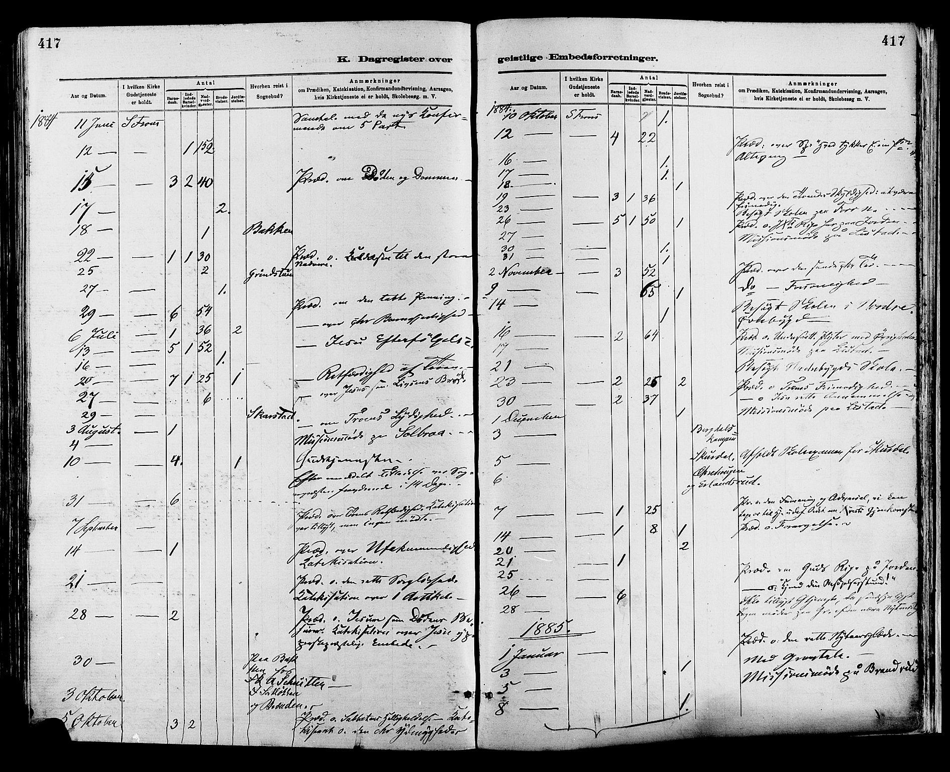 SAH, Sør-Fron prestekontor, H/Ha/Haa/L0003: Ministerialbok nr. 3, 1881-1897, s. 417
