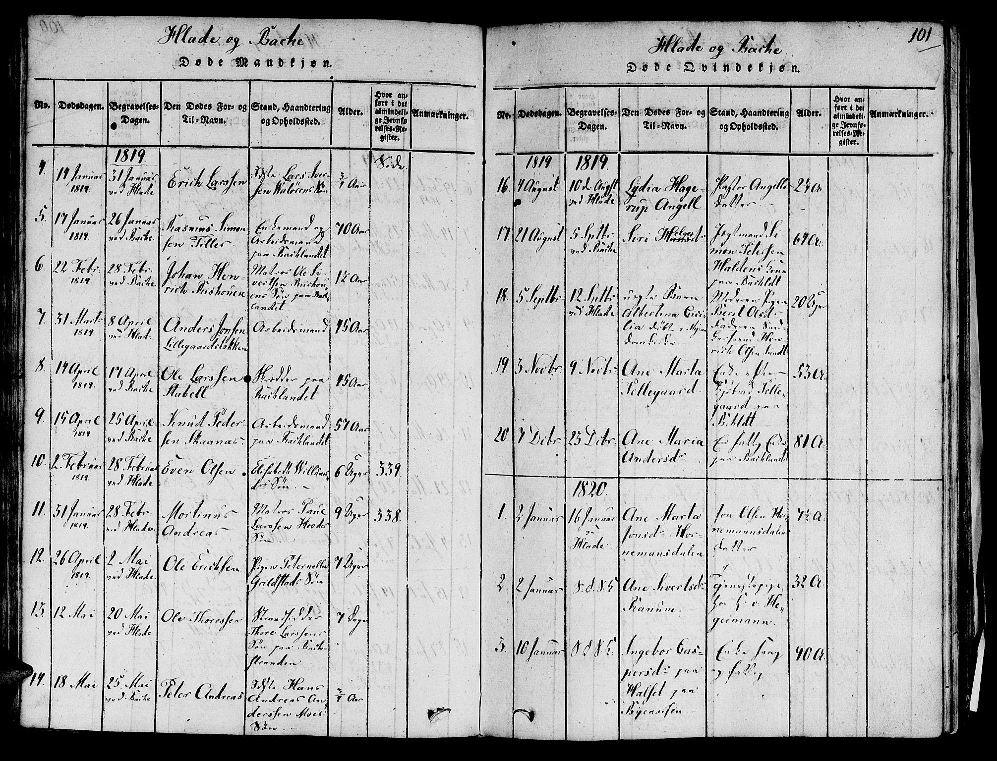 SAT, Ministerialprotokoller, klokkerbøker og fødselsregistre - Sør-Trøndelag, 606/L0283: Ministerialbok nr. 606A03 /1, 1818-1823, s. 101