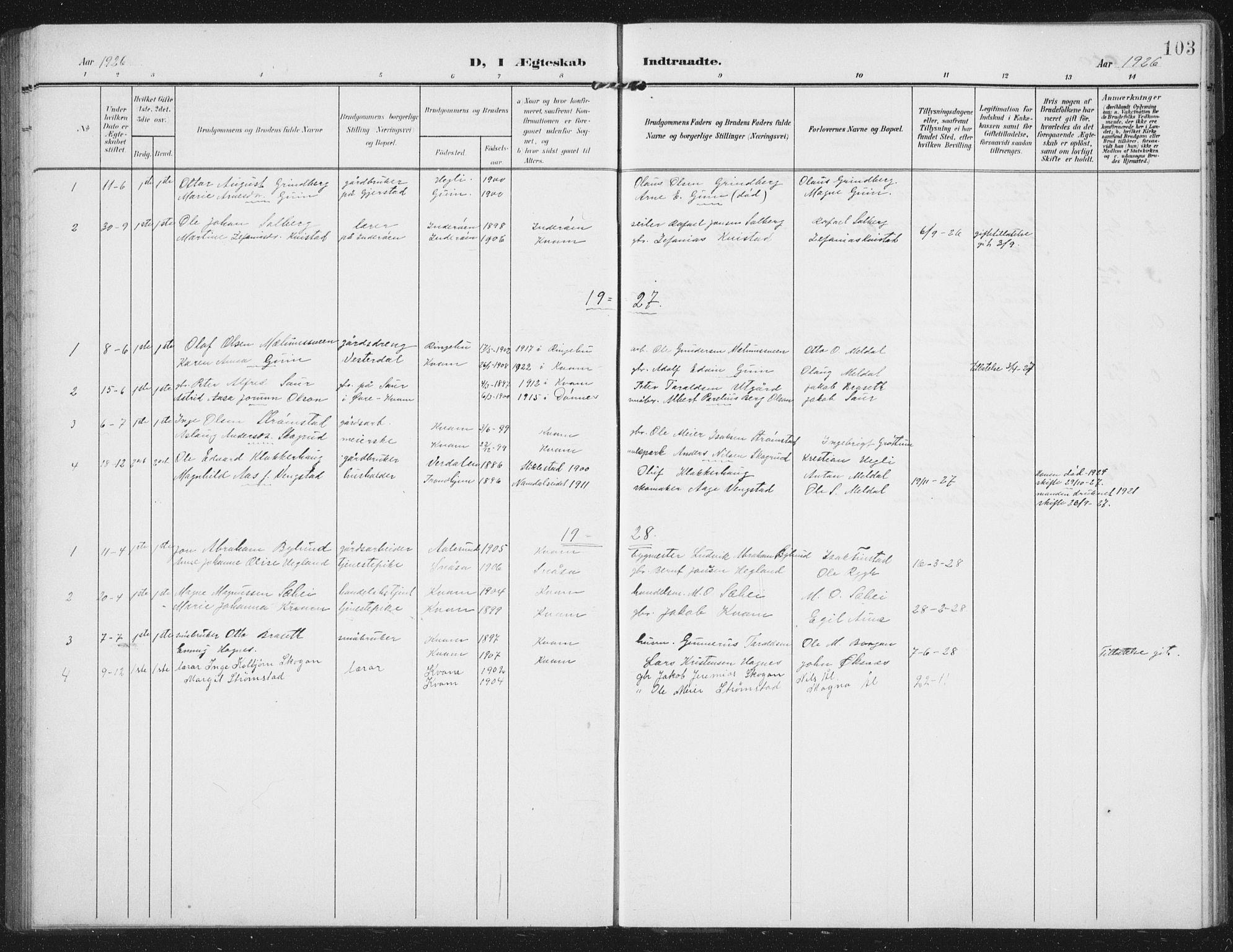 SAT, Ministerialprotokoller, klokkerbøker og fødselsregistre - Nord-Trøndelag, 747/L0460: Klokkerbok nr. 747C02, 1908-1939, s. 103