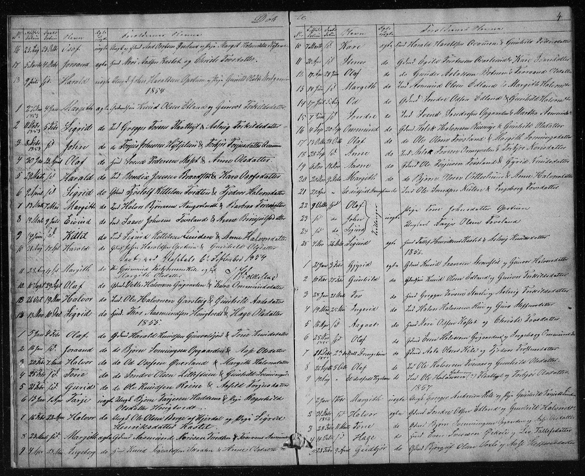 SAKO, Vinje kirkebøker, G/Gc/L0001: Klokkerbok nr. III 1, 1850-1893, s. 4
