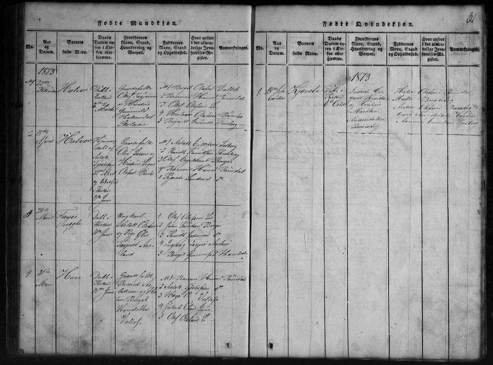 SAKO, Rauland kirkebøker, G/Gb/L0001: Klokkerbok nr. II 1, 1815-1886, s. 61