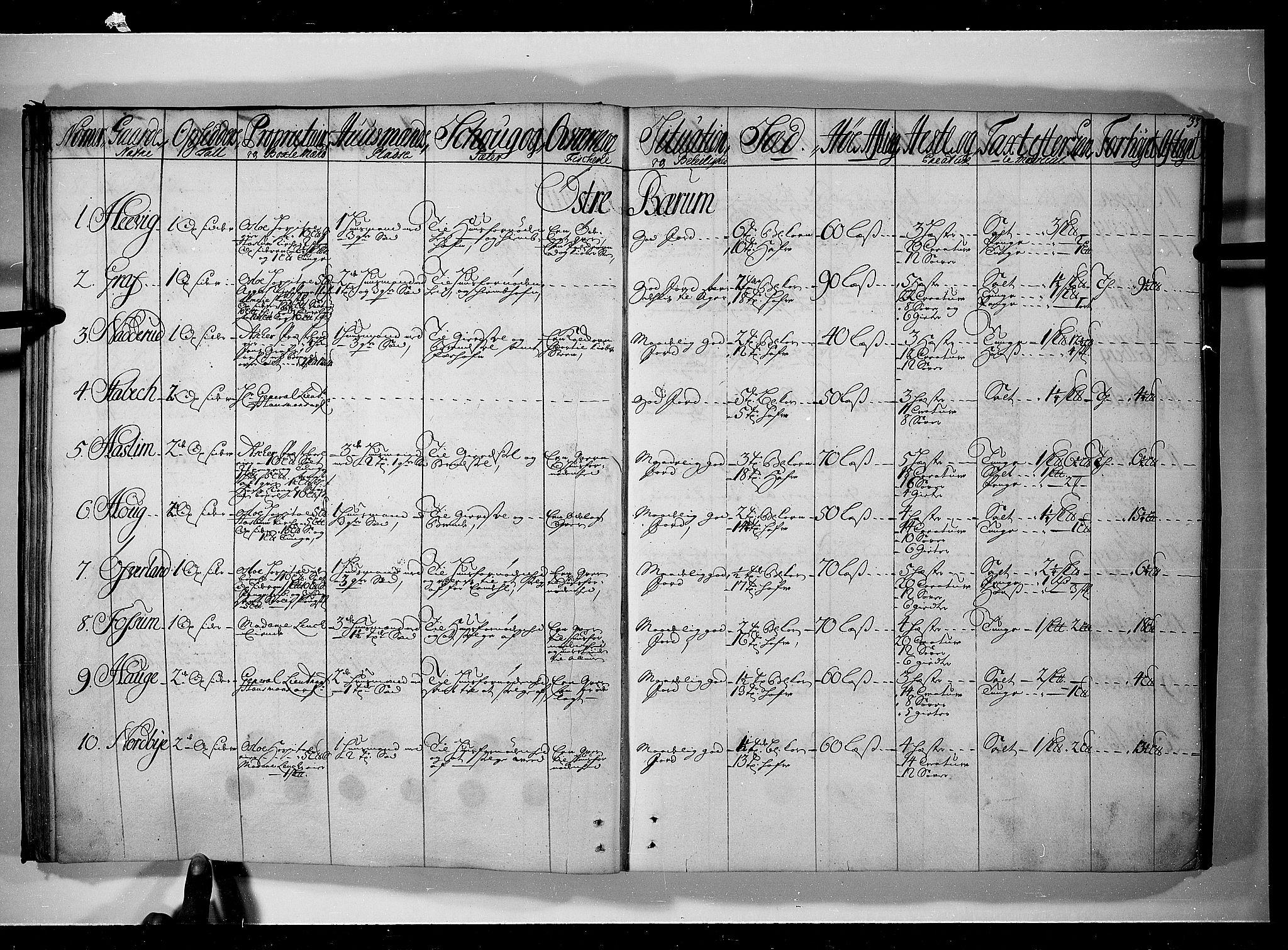 RA, Rentekammeret inntil 1814, Realistisk ordnet avdeling, N/Nb/Nbf/L0089: Aker og Follo eksaminasjonsprotokoll, 1723, s. 32b-33a