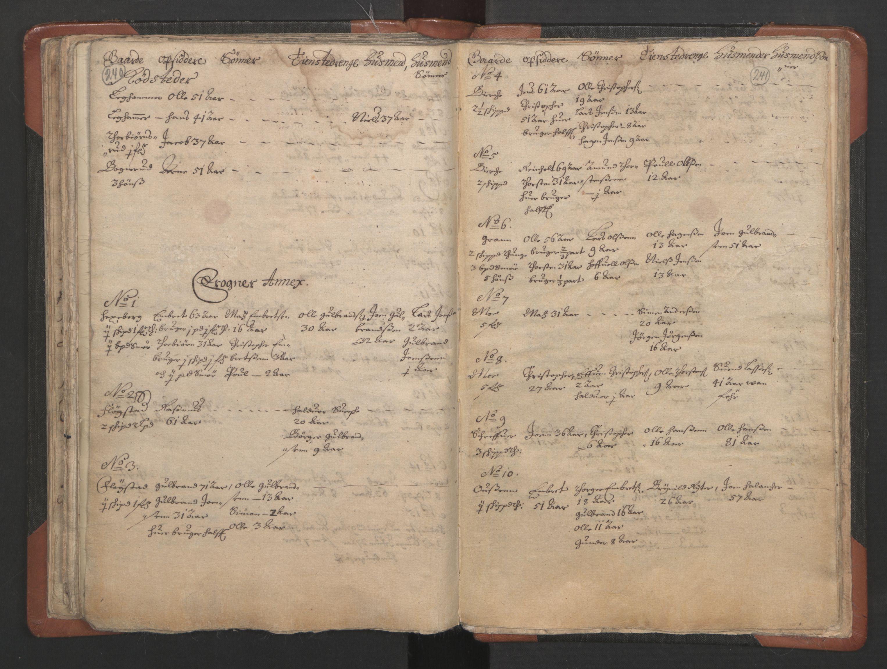 RA, Sogneprestenes manntall 1664-1666, nr. 3: Nedre Romerike prosti, 1664-1666, s. 240-241