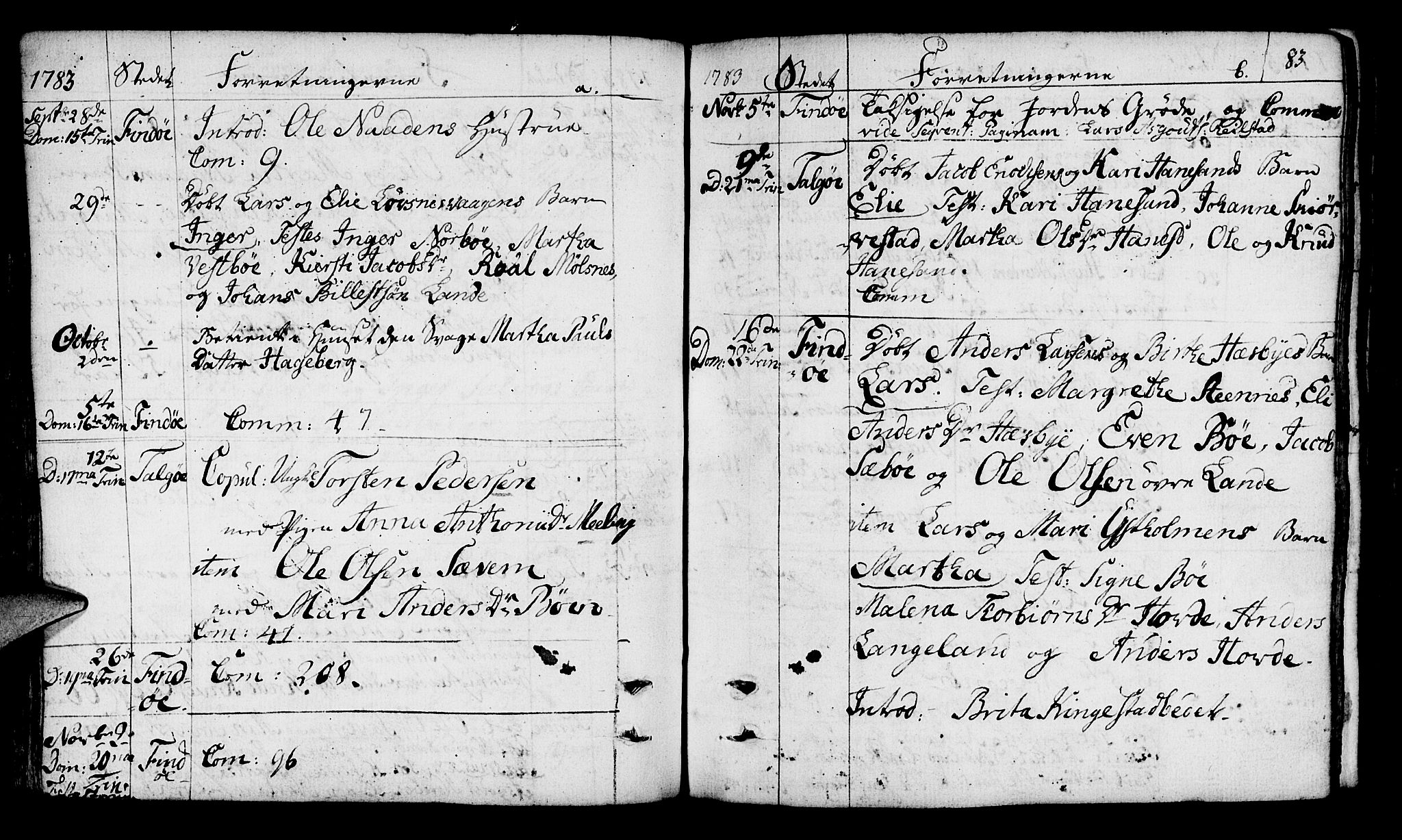 SAST, Finnøy sokneprestkontor, H/Ha/Haa/L0005: Ministerialbok nr. A 5, 1773-1816, s. 83
