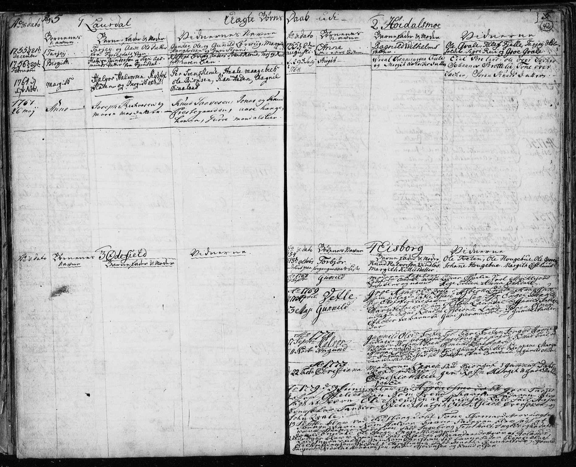 SAKO, Lårdal kirkebøker, F/Fa/L0003: Ministerialbok nr. I 3, 1754-1790, s. 42