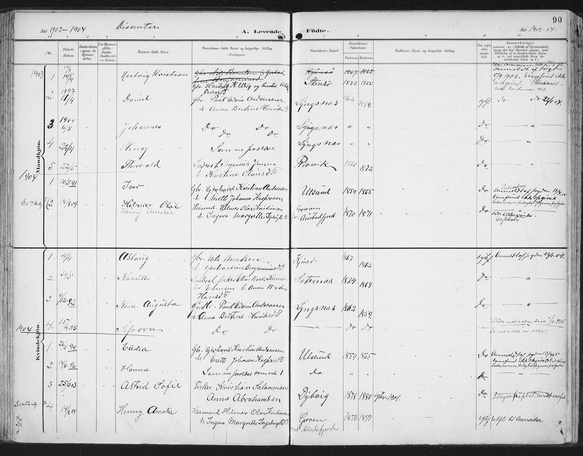 SAT, Ministerialprotokoller, klokkerbøker og fødselsregistre - Nord-Trøndelag, 786/L0688: Ministerialbok nr. 786A04, 1899-1912, s. 90