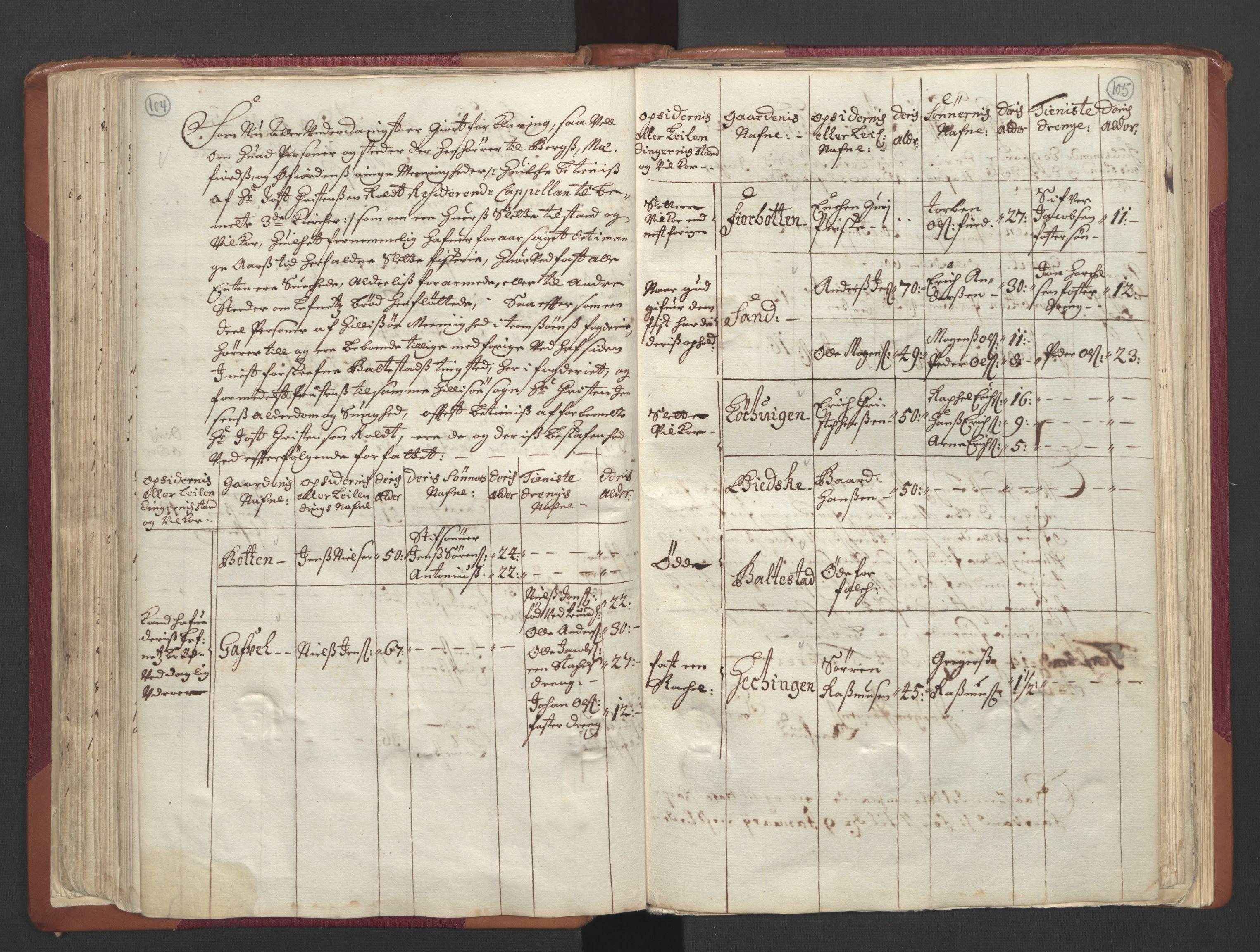 RA, Manntallet 1701, nr. 19: Senja og Tromsø fogderi, 1701, s. 104-105