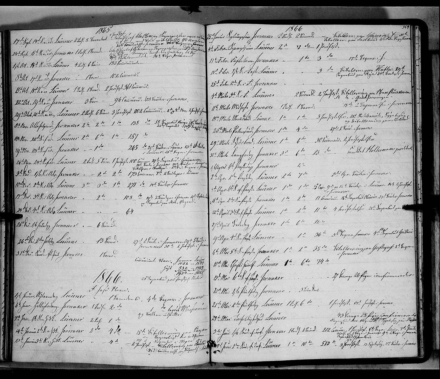 SAH, Jevnaker prestekontor, Ministerialbok nr. 7, 1858-1876, s. 359