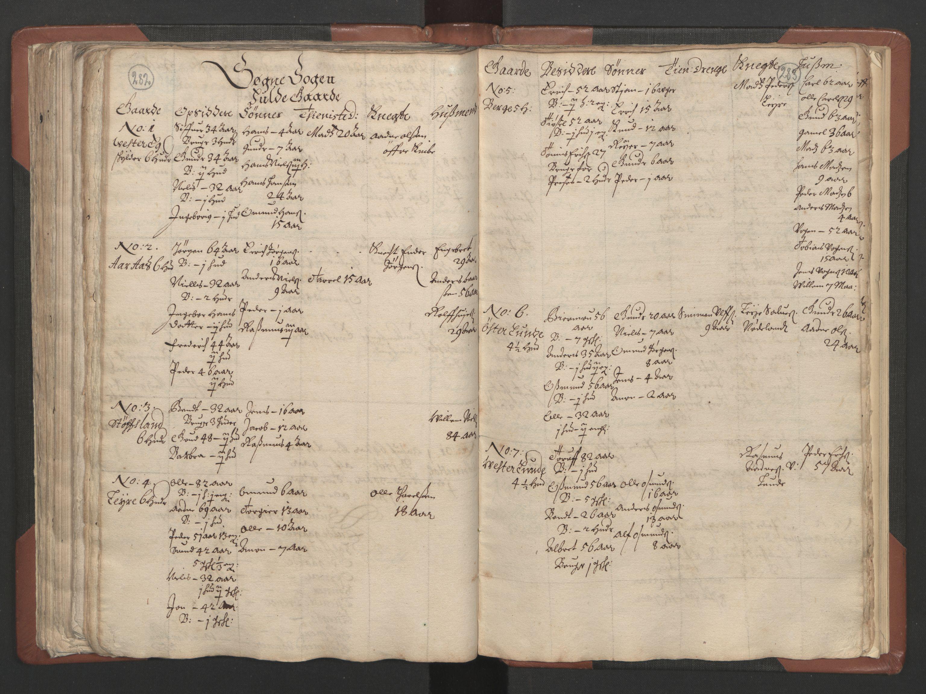 RA, Fogdenes og sorenskrivernes manntall 1664-1666, nr. 9: Mandal len, 1664-1666, s. 282-283