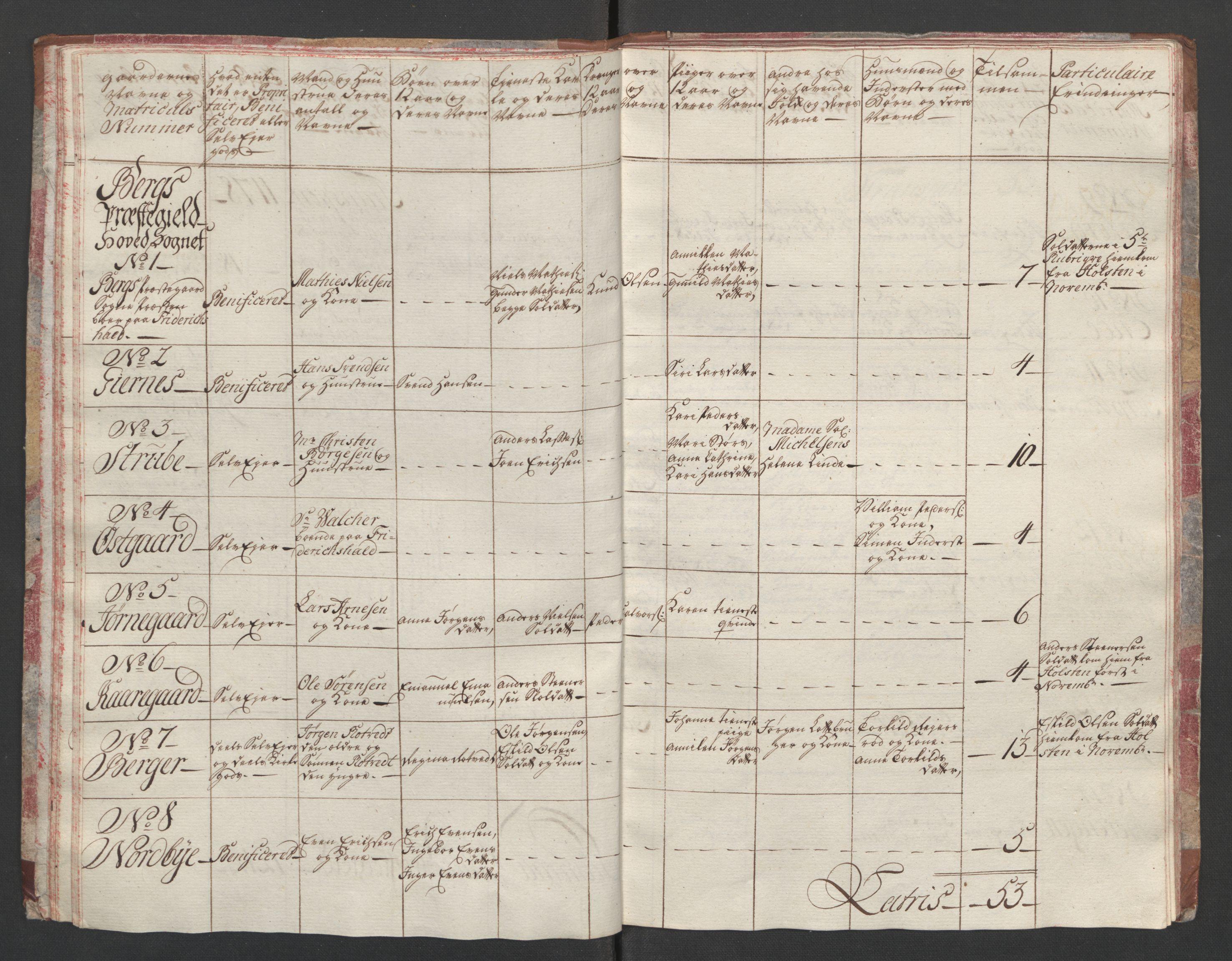 RA, Rentekammeret inntil 1814, Reviderte regnskaper, Fogderegnskap, R01/L0097: Ekstraskatten Idd og Marker, 1756-1767, s. 31