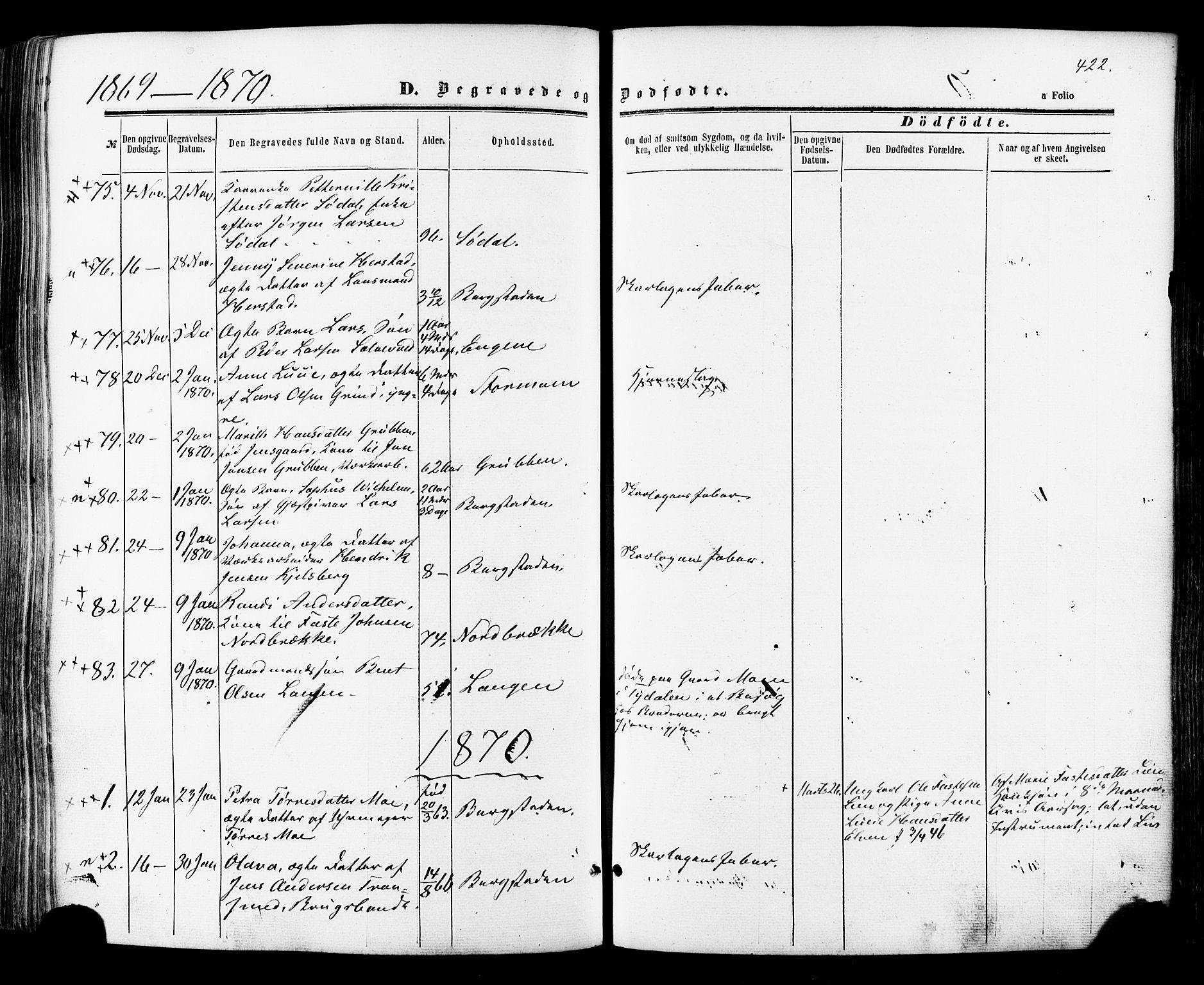 SAT, Ministerialprotokoller, klokkerbøker og fødselsregistre - Sør-Trøndelag, 681/L0932: Ministerialbok nr. 681A10, 1860-1878, s. 422