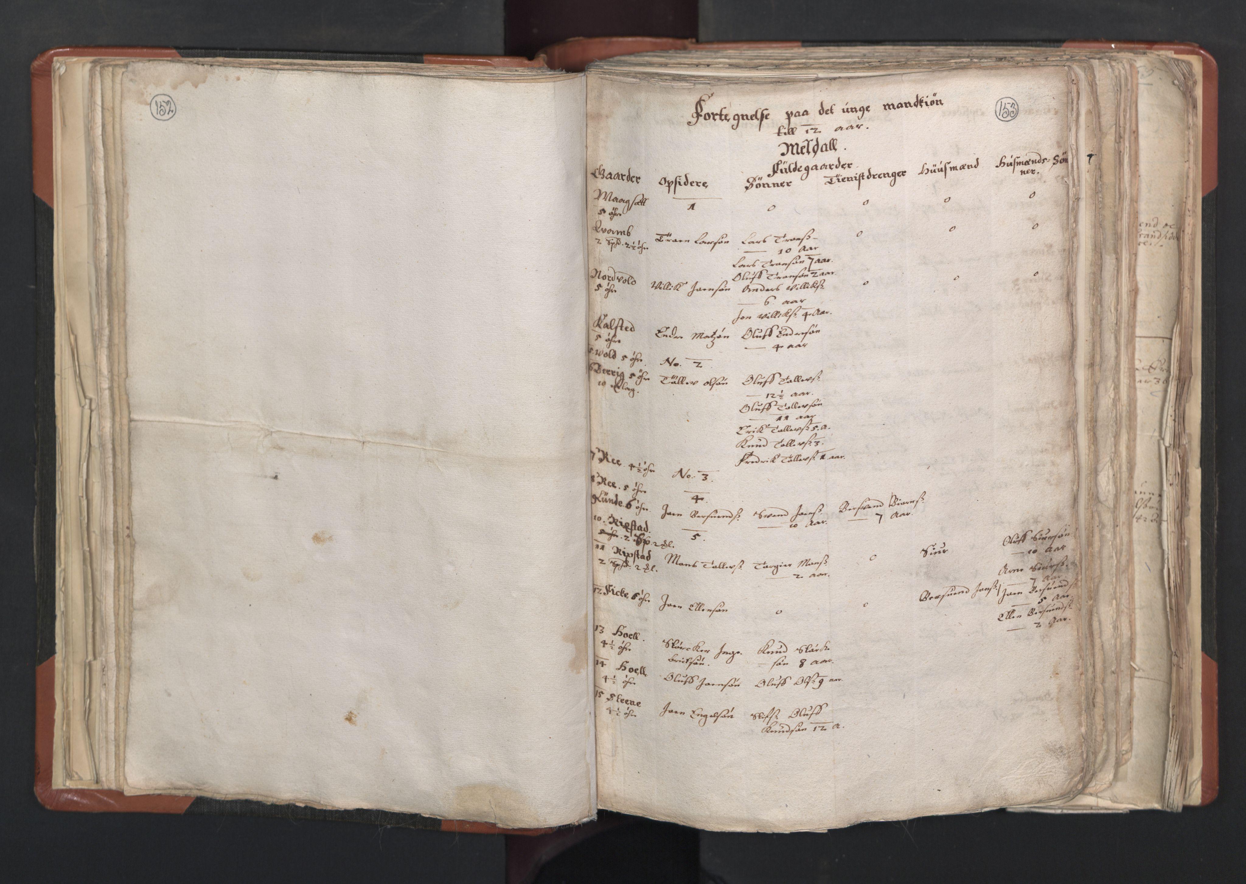 RA, Sogneprestenes manntall 1664-1666, nr. 31: Dalane prosti, 1664-1666, s. 152-153