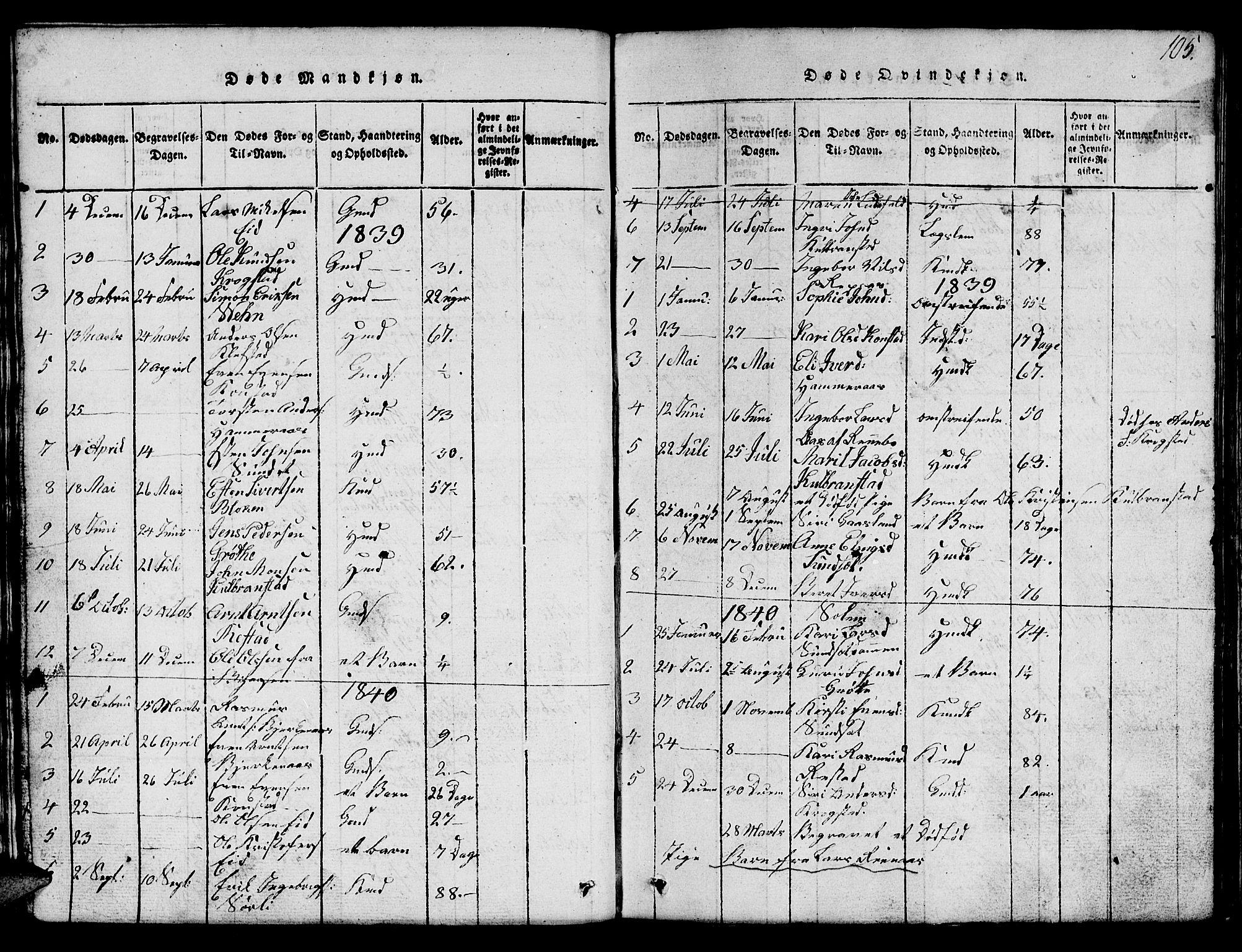 SAT, Ministerialprotokoller, klokkerbøker og fødselsregistre - Sør-Trøndelag, 694/L1130: Klokkerbok nr. 694C02, 1816-1857, s. 105
