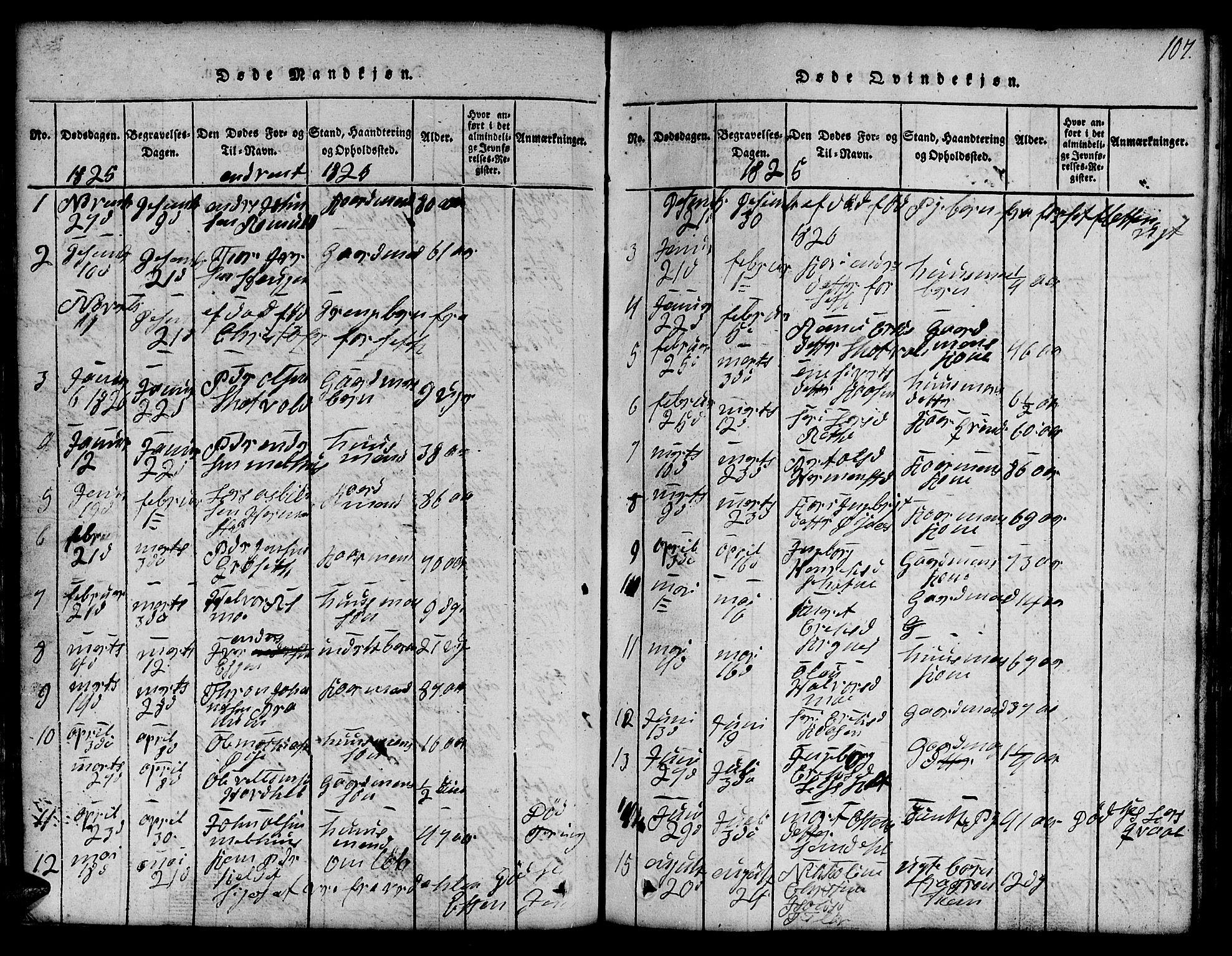 SAT, Ministerialprotokoller, klokkerbøker og fødselsregistre - Sør-Trøndelag, 691/L1092: Klokkerbok nr. 691C03, 1816-1852, s. 107