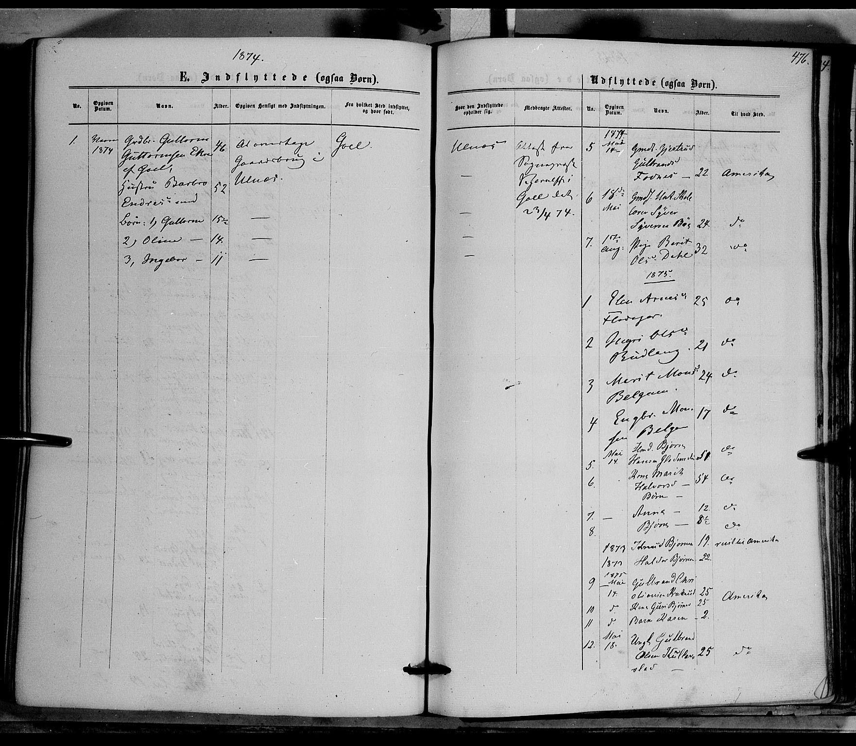 SAH, Nord-Aurdal prestekontor, Ministerialbok nr. 8, 1863-1875, s. 476
