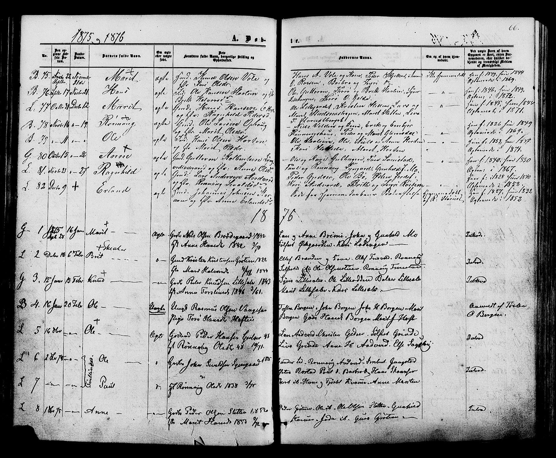 SAH, Lom prestekontor, K/L0007: Ministerialbok nr. 7, 1863-1884, s. 66