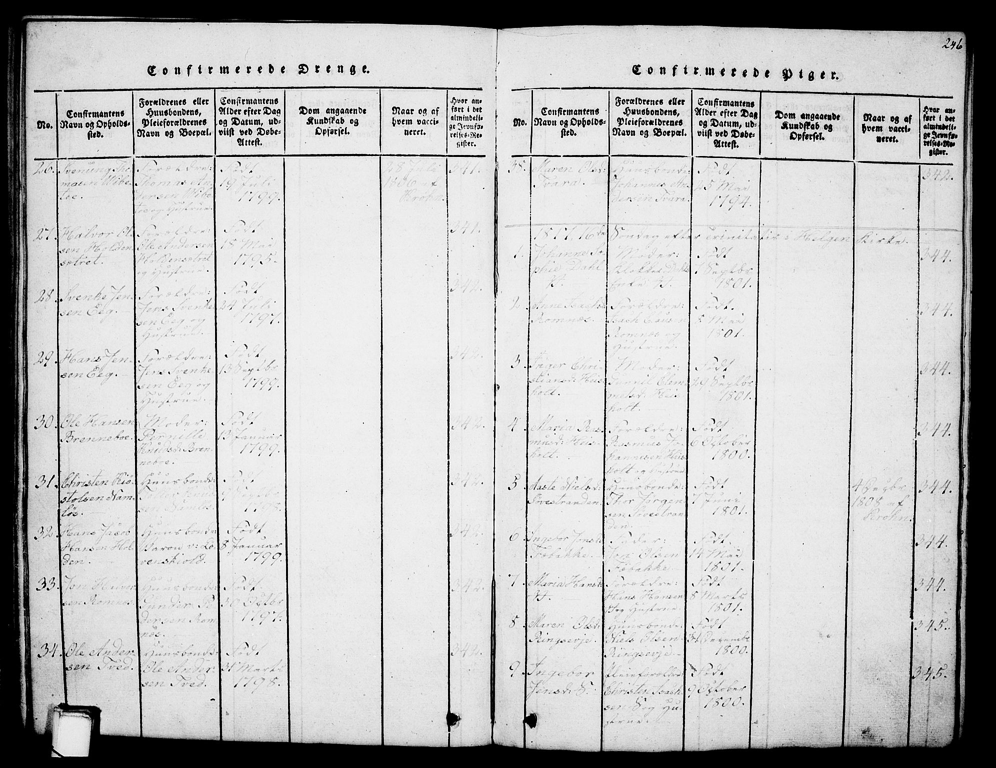 SAKO, Holla kirkebøker, G/Ga/L0001: Klokkerbok nr. I 1, 1814-1830, s. 246