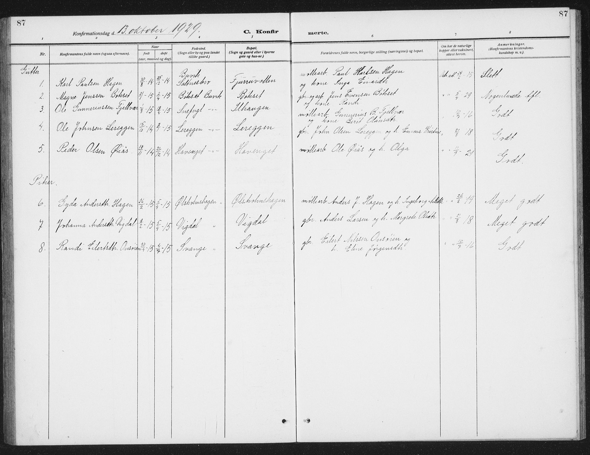 SAT, Ministerialprotokoller, klokkerbøker og fødselsregistre - Sør-Trøndelag, 666/L0791: Klokkerbok nr. 666C04, 1909-1939, s. 87