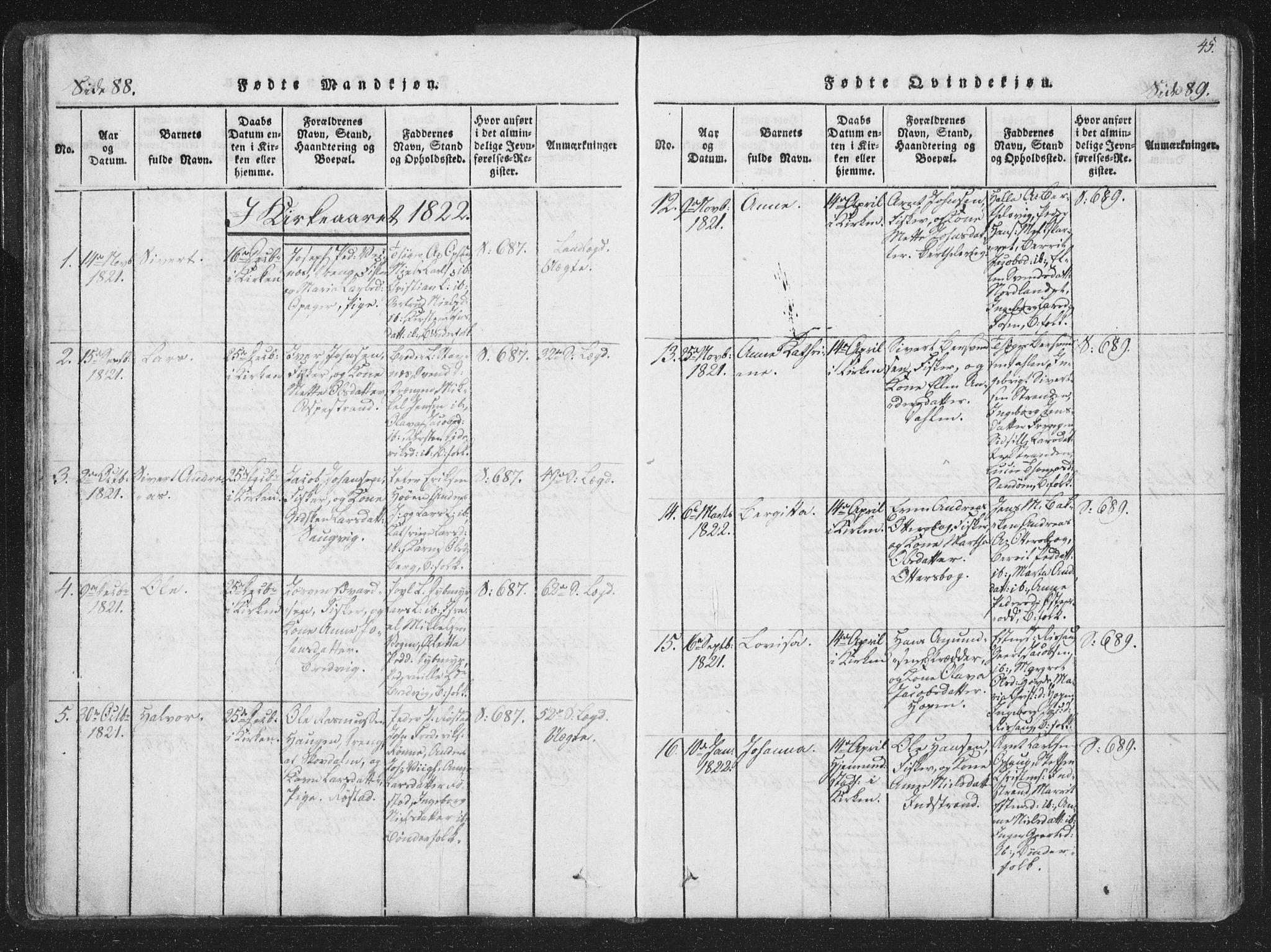 SAT, Ministerialprotokoller, klokkerbøker og fødselsregistre - Sør-Trøndelag, 659/L0734: Ministerialbok nr. 659A04, 1818-1825, s. 88-89