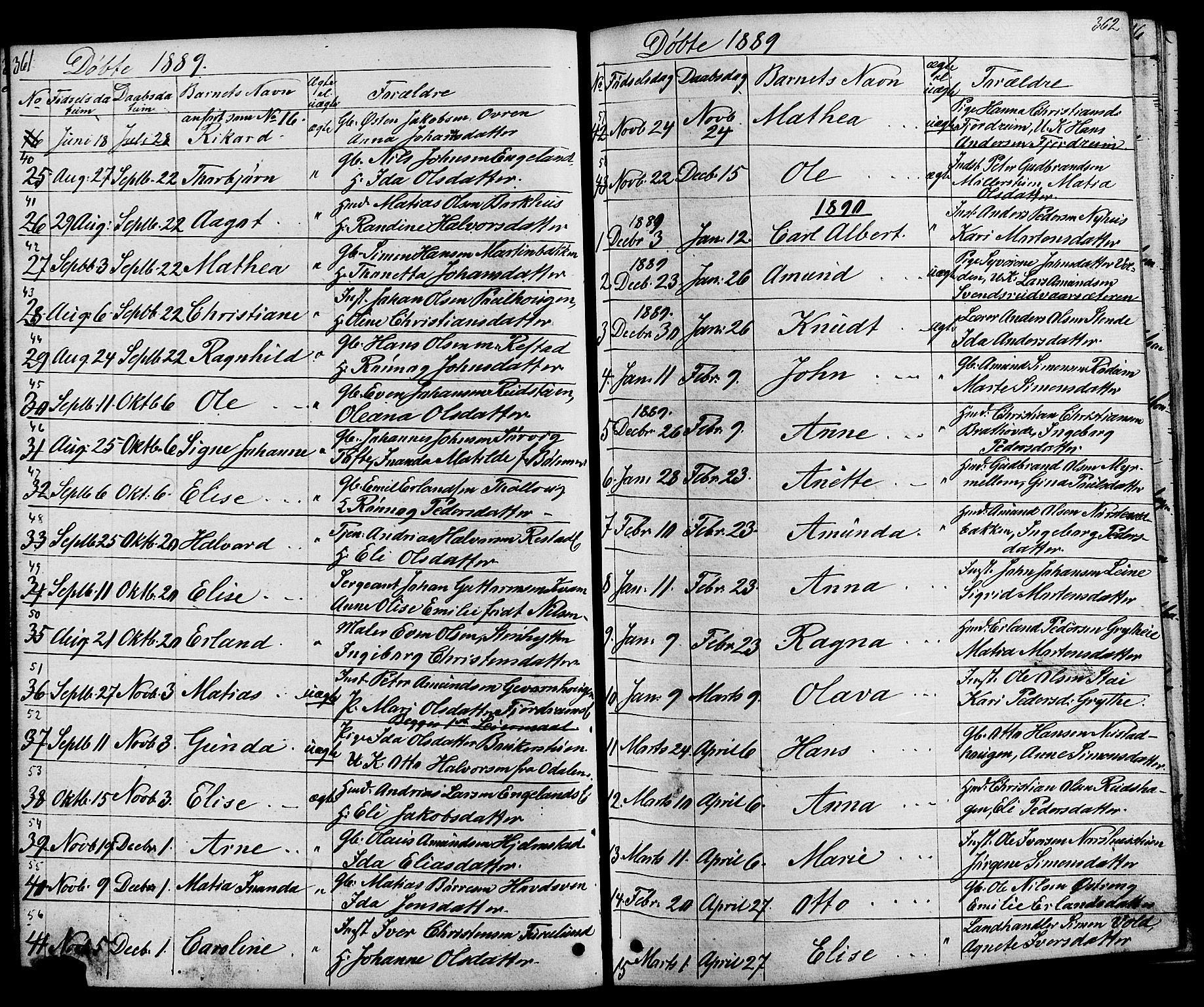 SAH, Østre Gausdal prestekontor, Klokkerbok nr. 1, 1863-1893, s. 361-362